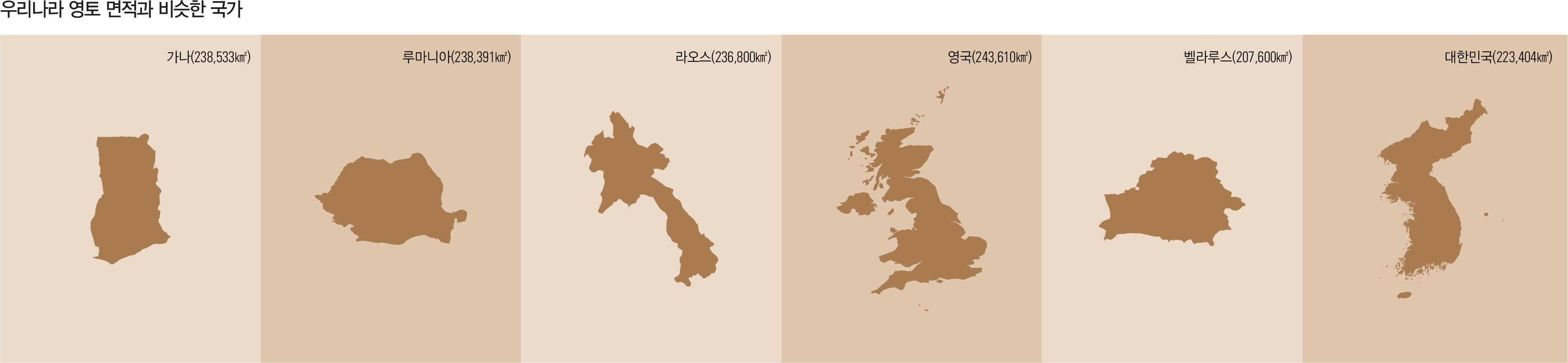 우리나라 영토 면적과 비슷한 국가