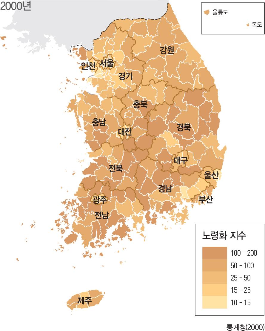 고령 인구 비율