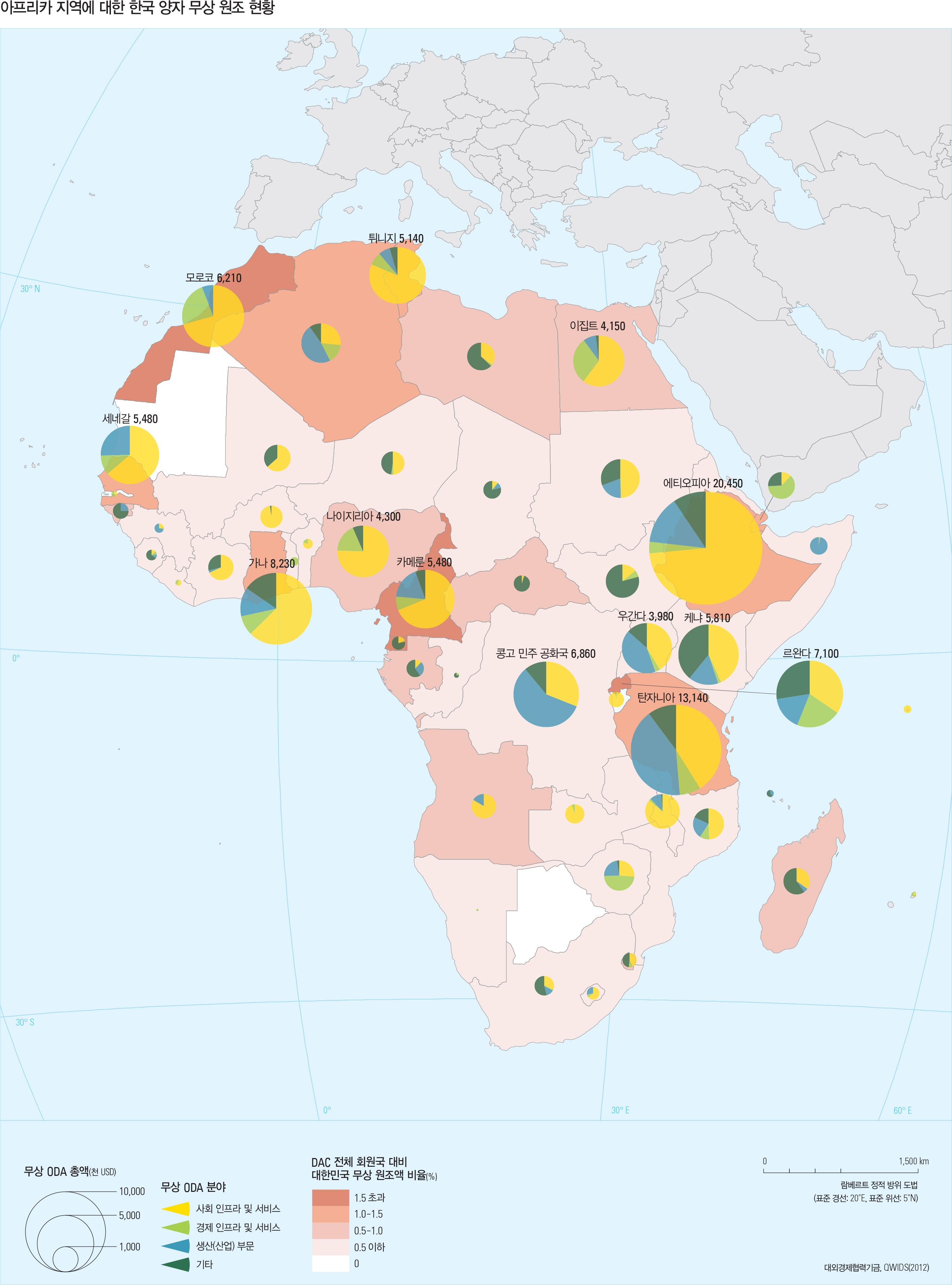 아프리카 지역에 대한 한국 양자 무상 원조 현황