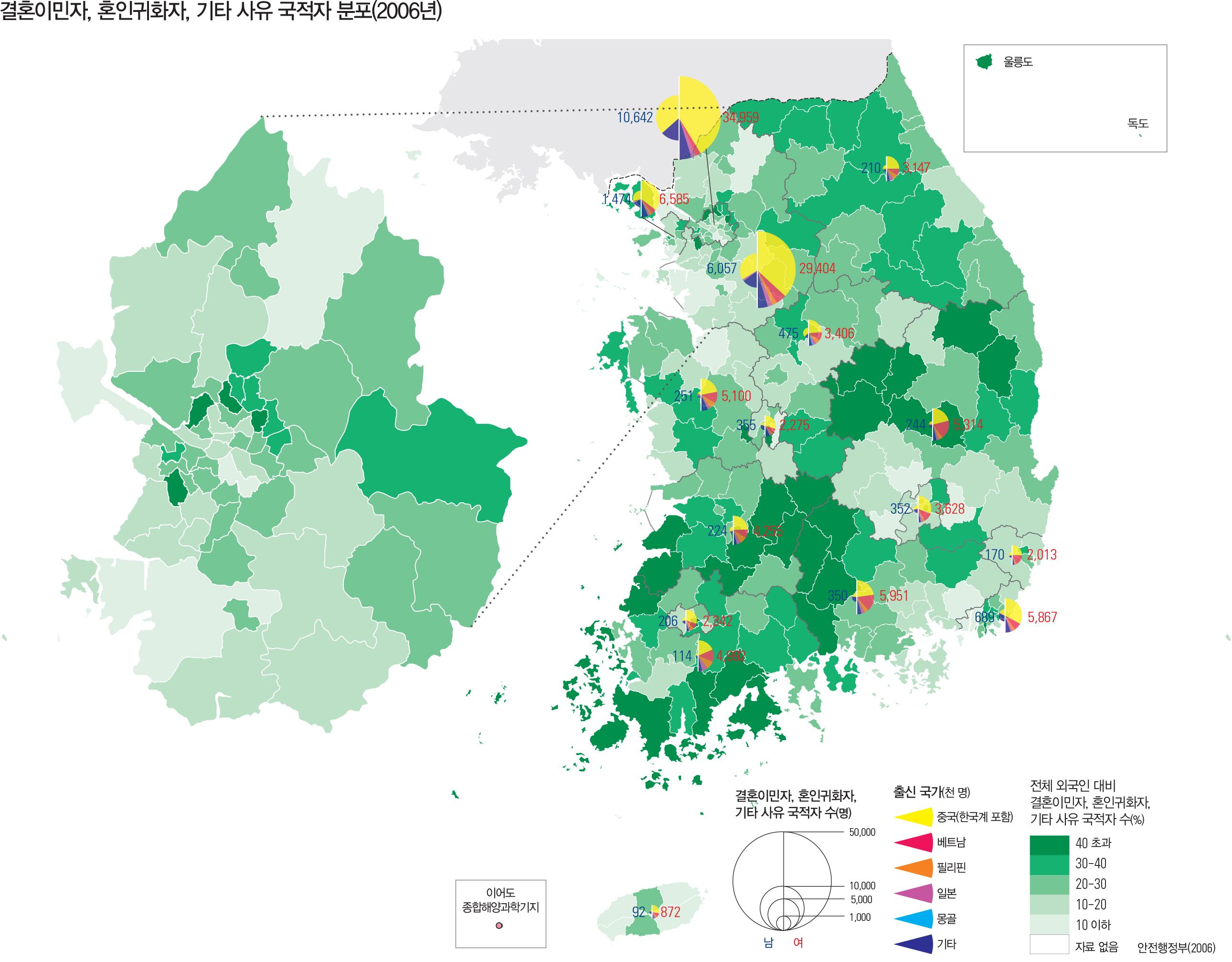 결혼이민자, 혼인귀화자, 기타 사유 국적자 분포(2006년)