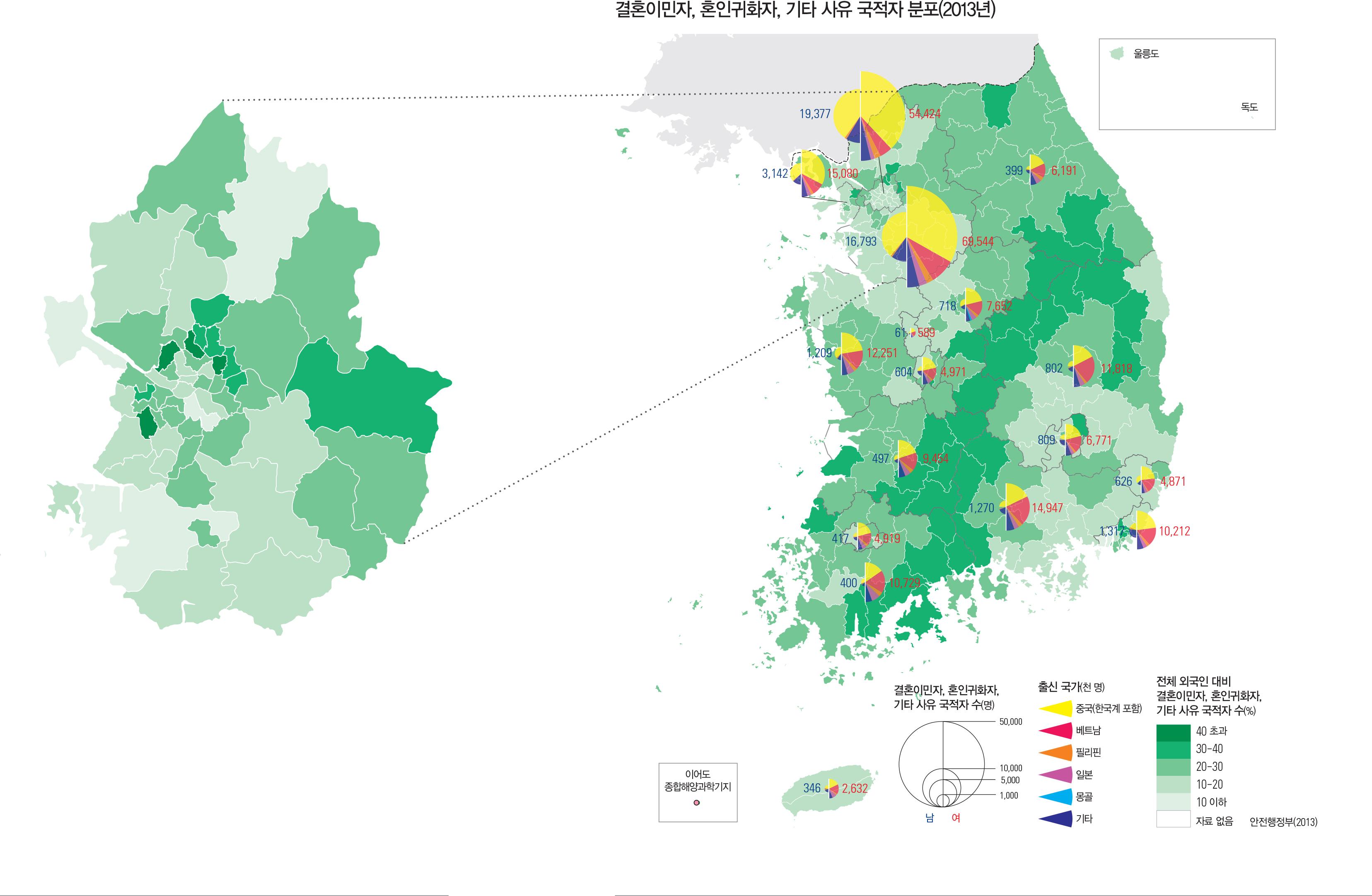결혼이민자, 혼인귀화자, 기타 사유 국적자 분포(2013년)