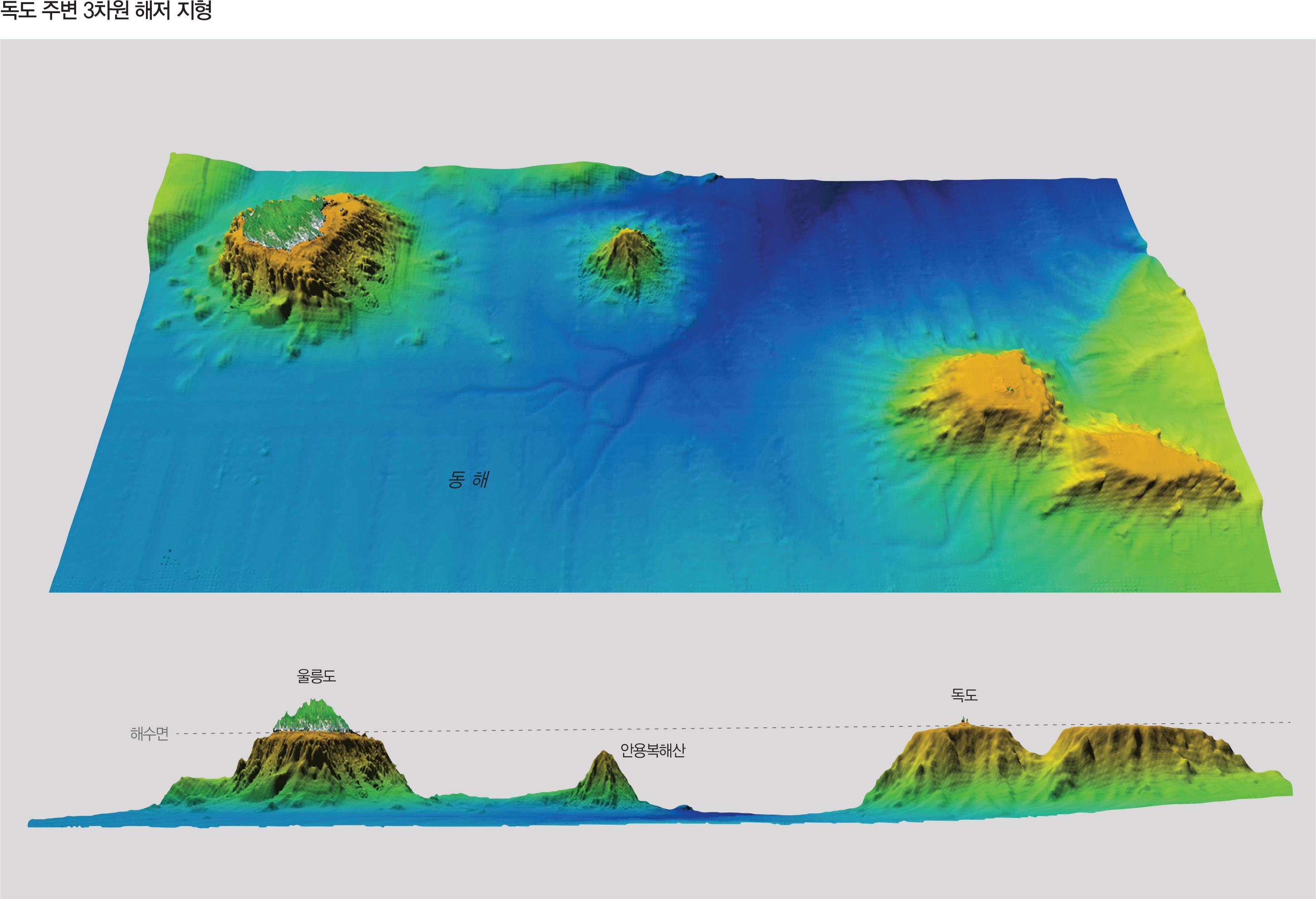 독도 주변 3차원 해저 지형