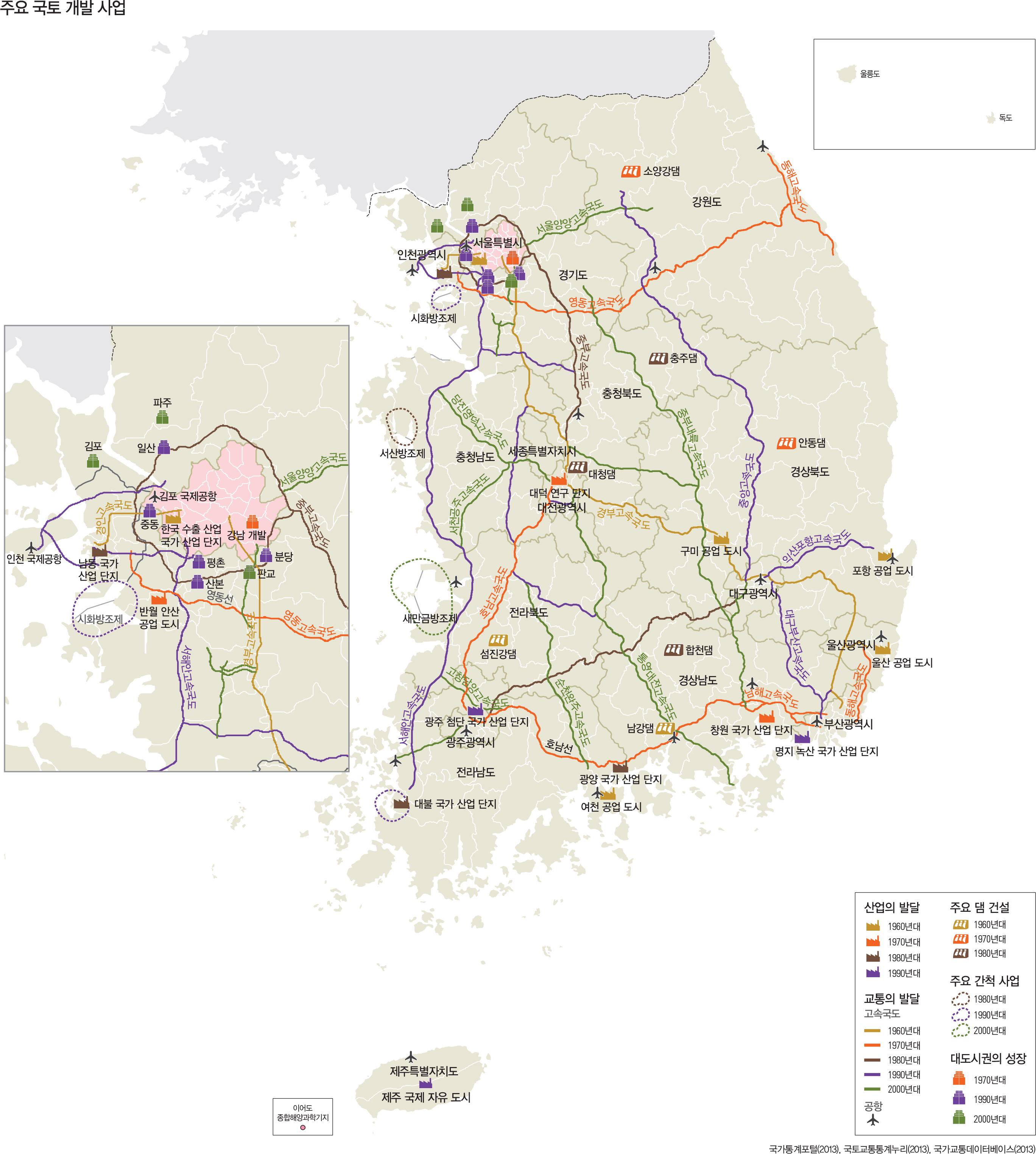 주요 국토 개발 사업