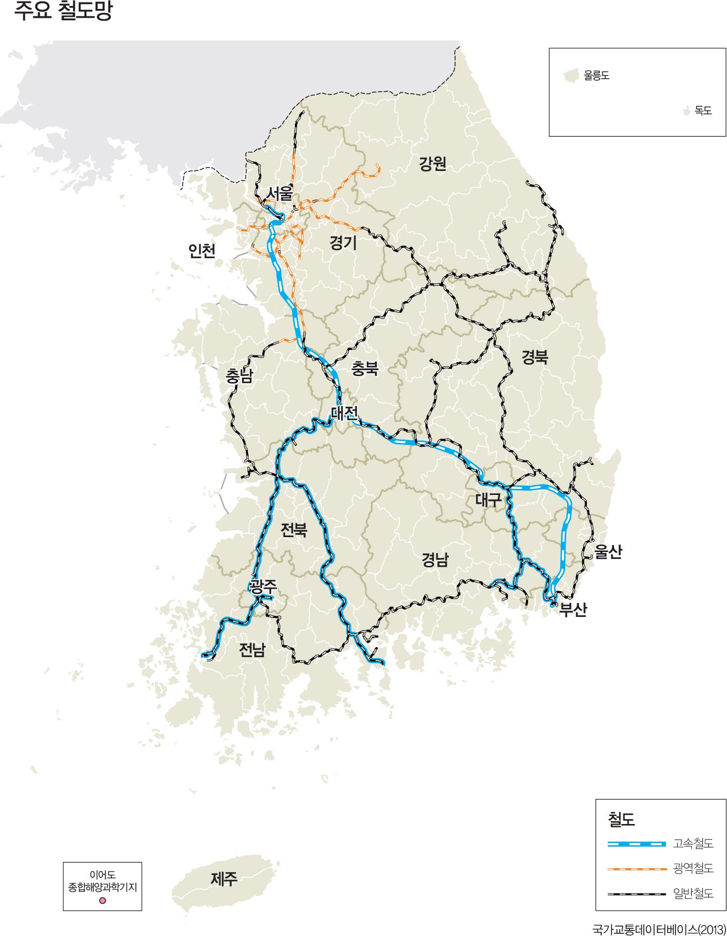 주요 철도망