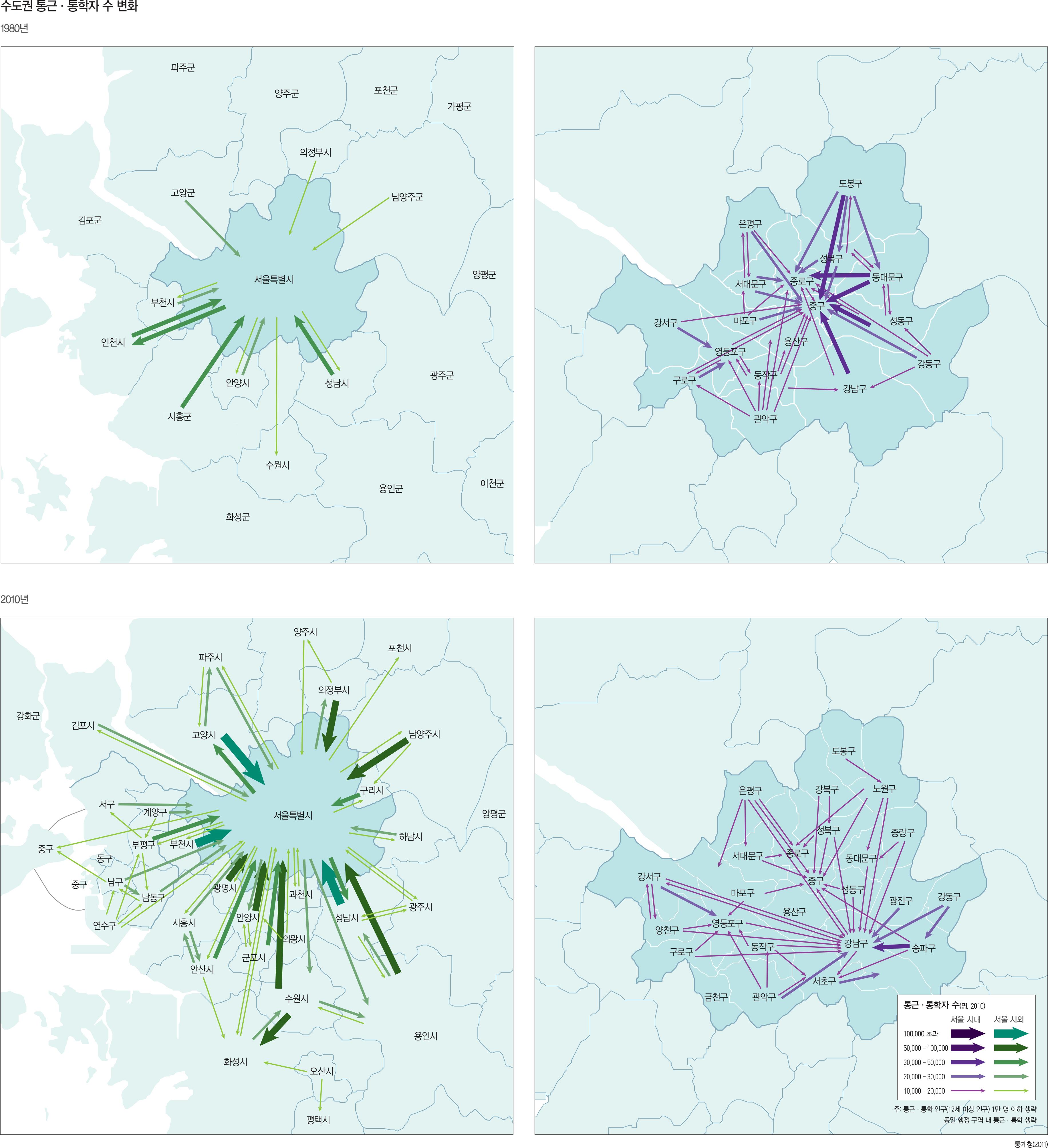 수도권 통근·통학자 수 변화