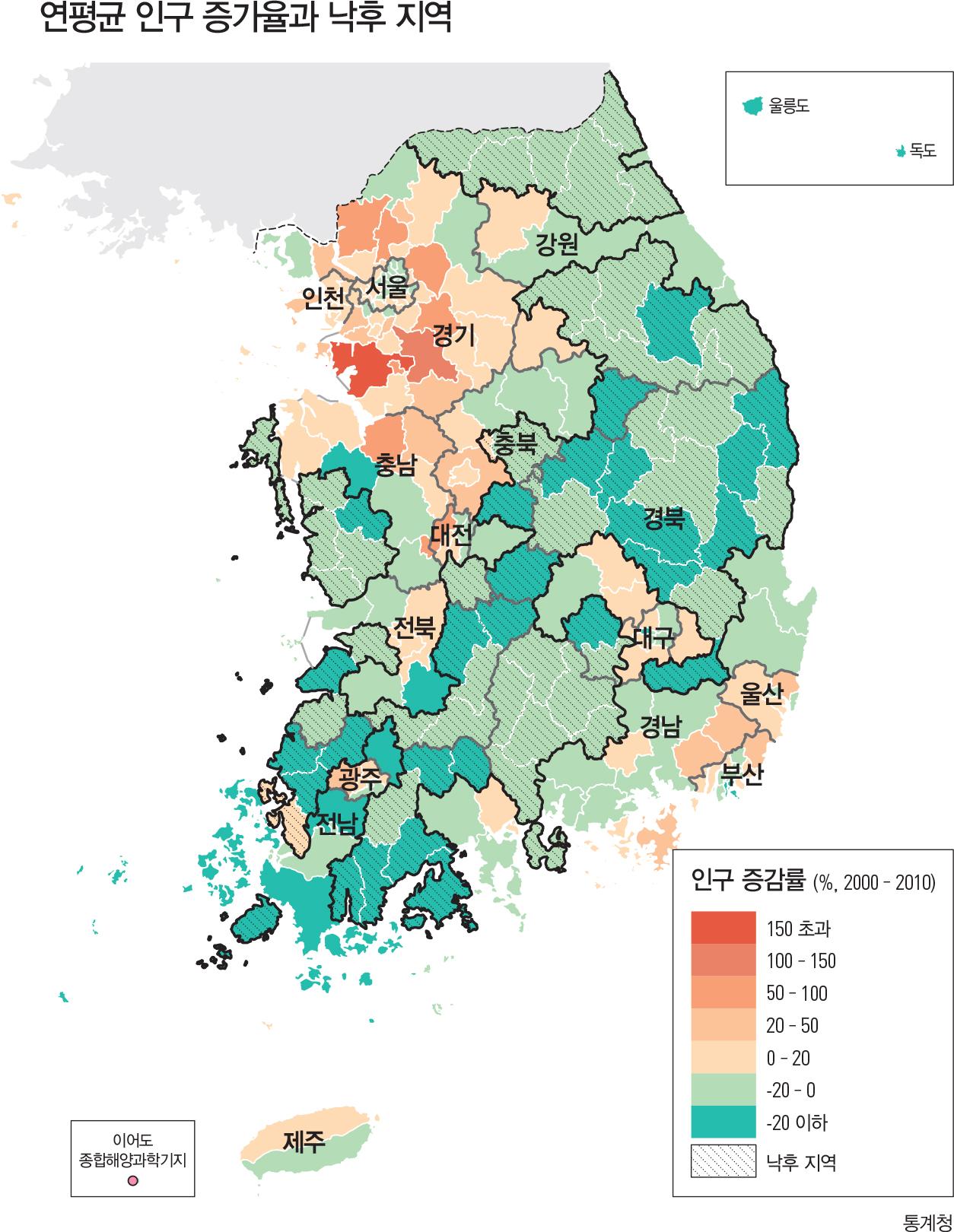 연평균 인구 증가율과 낙후 지역