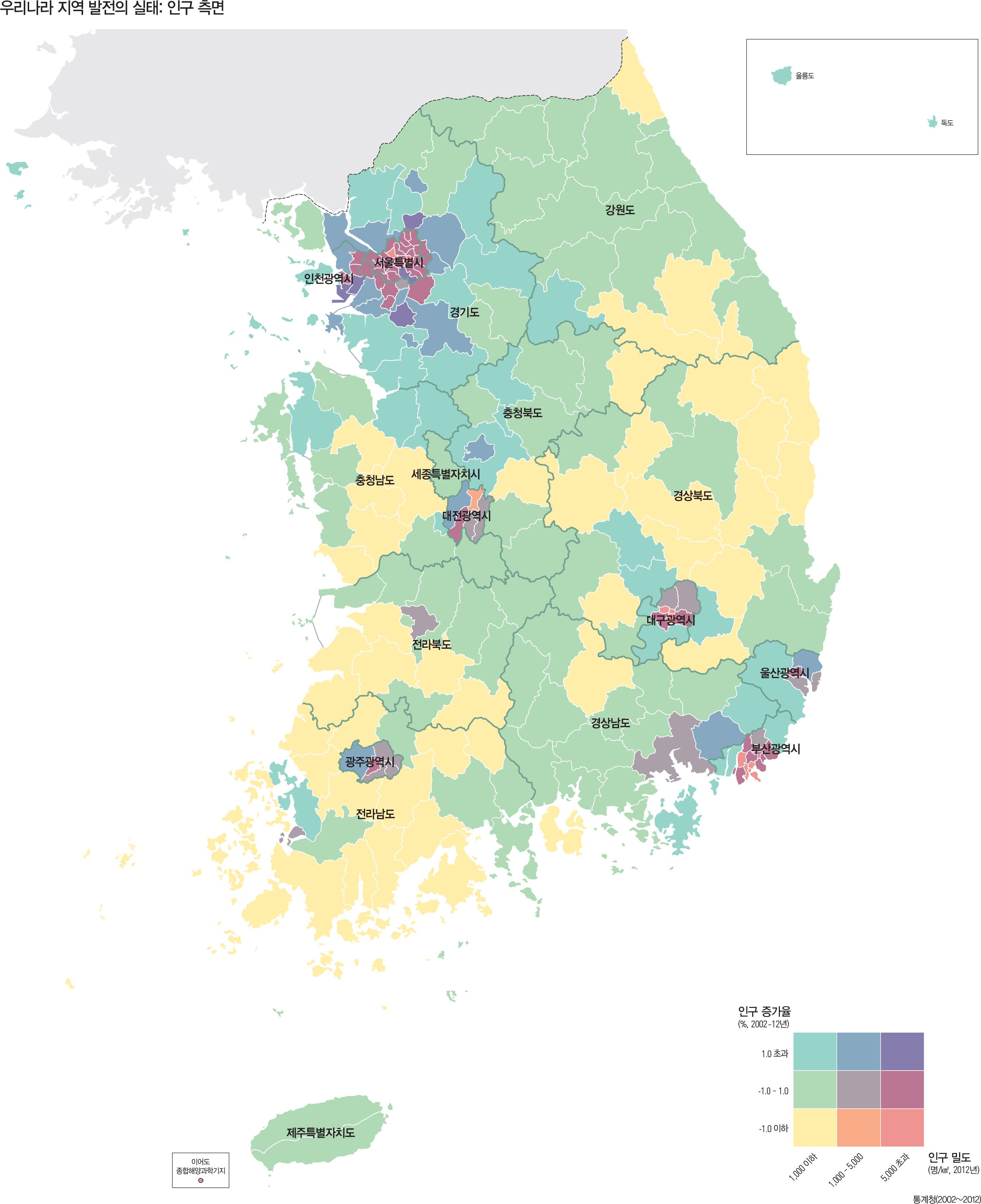 우리나라 지역 발전의 실태: 인구 측면