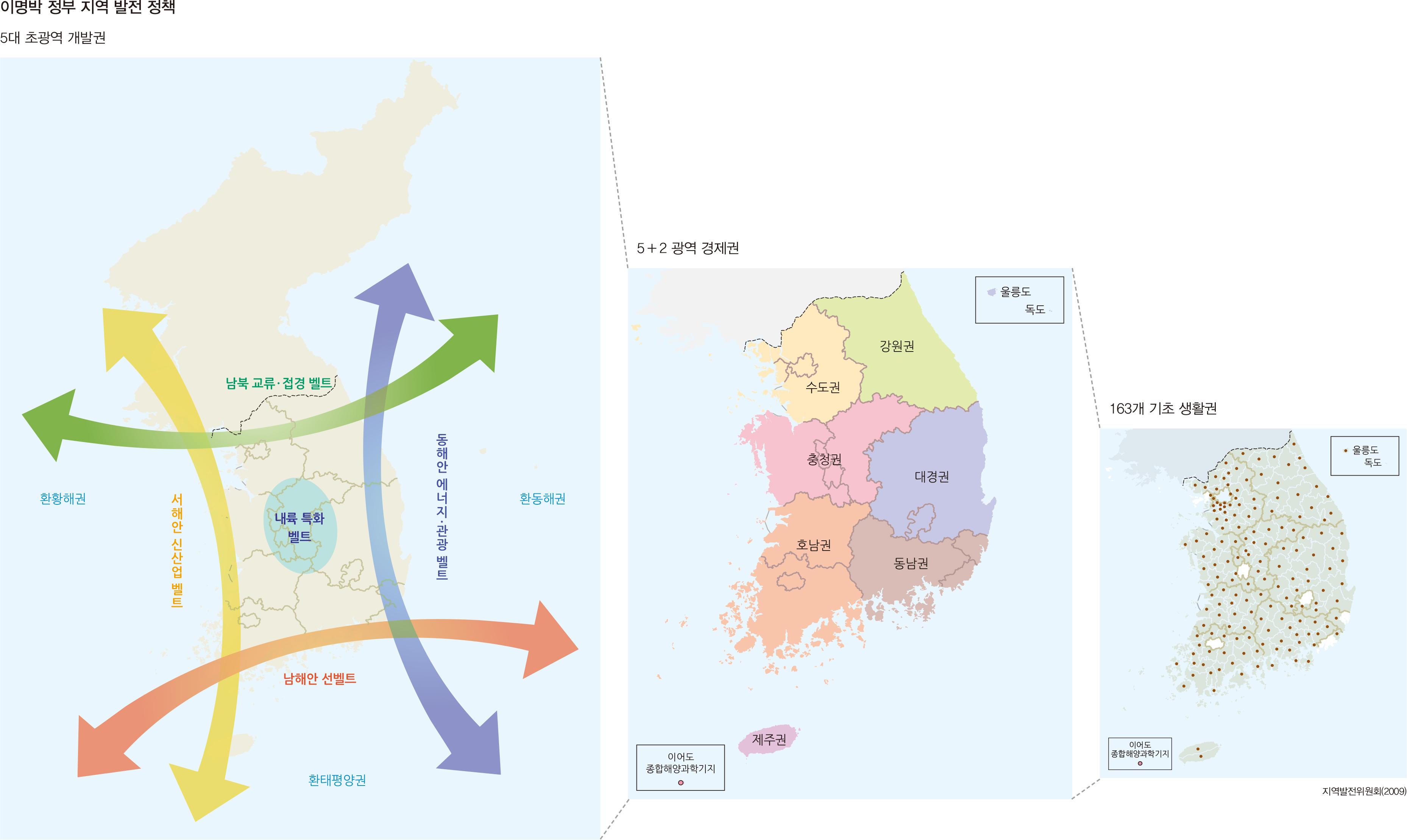 이명박 정부 지역 발전 정책