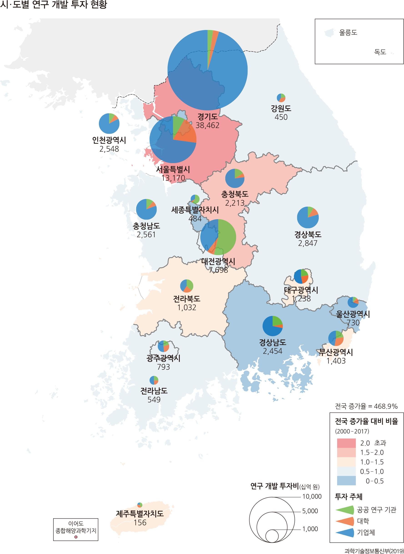시·도별 연구 개발 투자 현황
