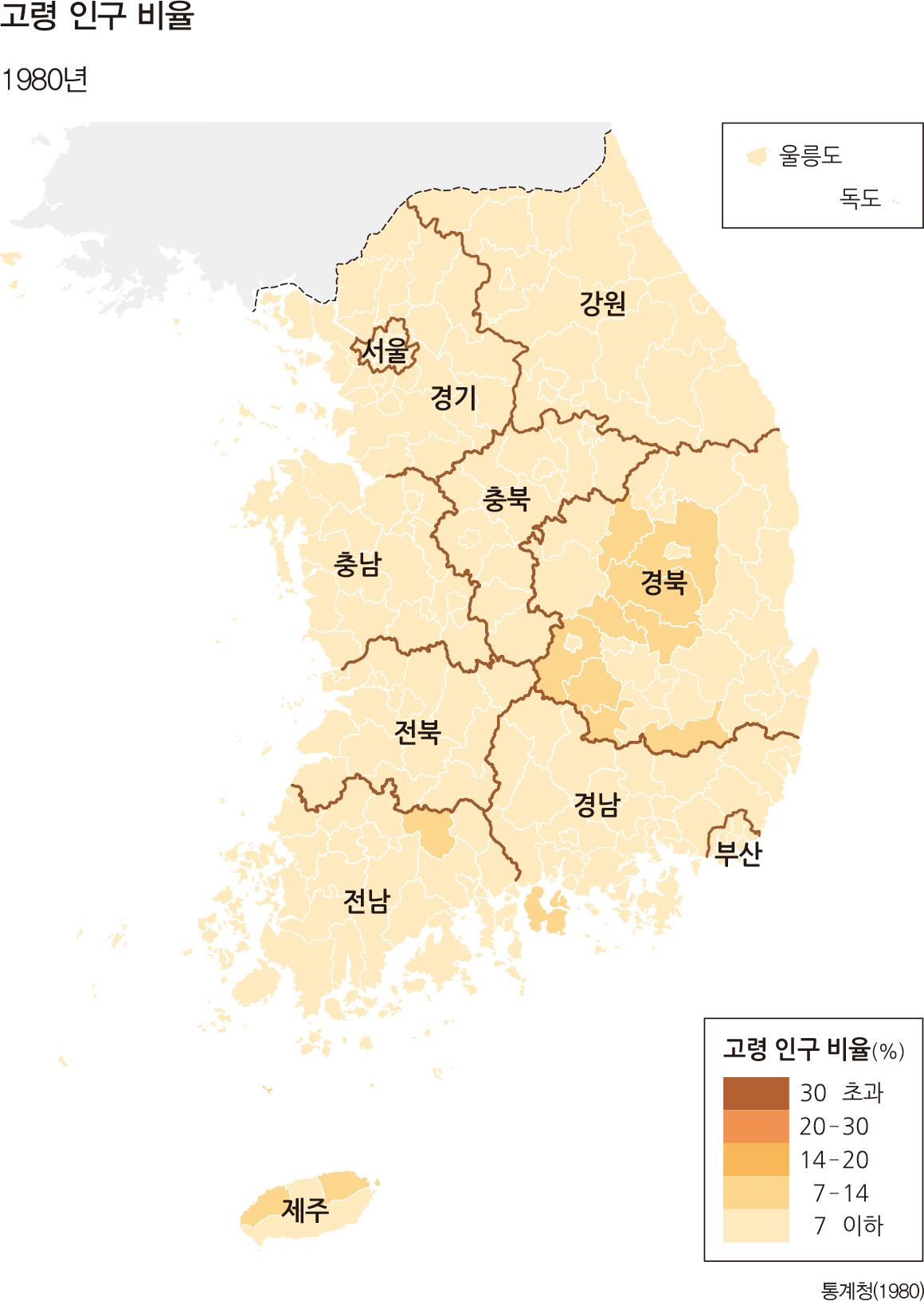 고령 인구 비율 1980년
