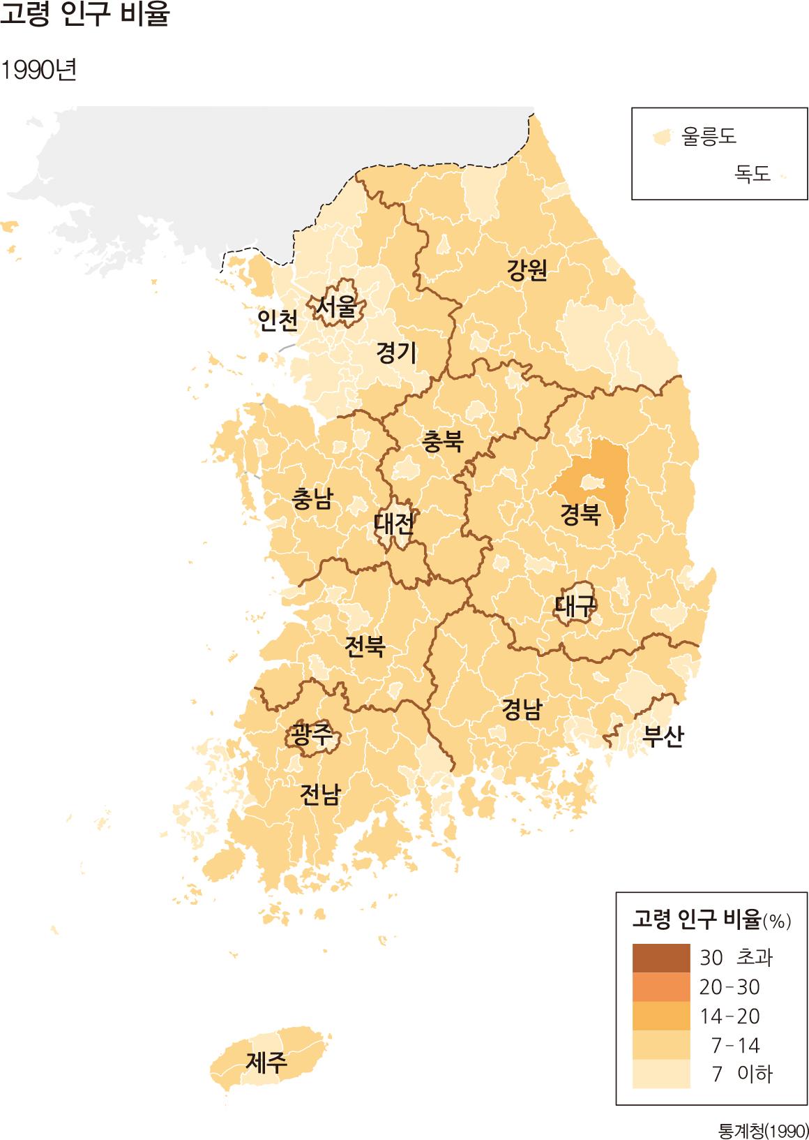 고령 인구 비율 1990년