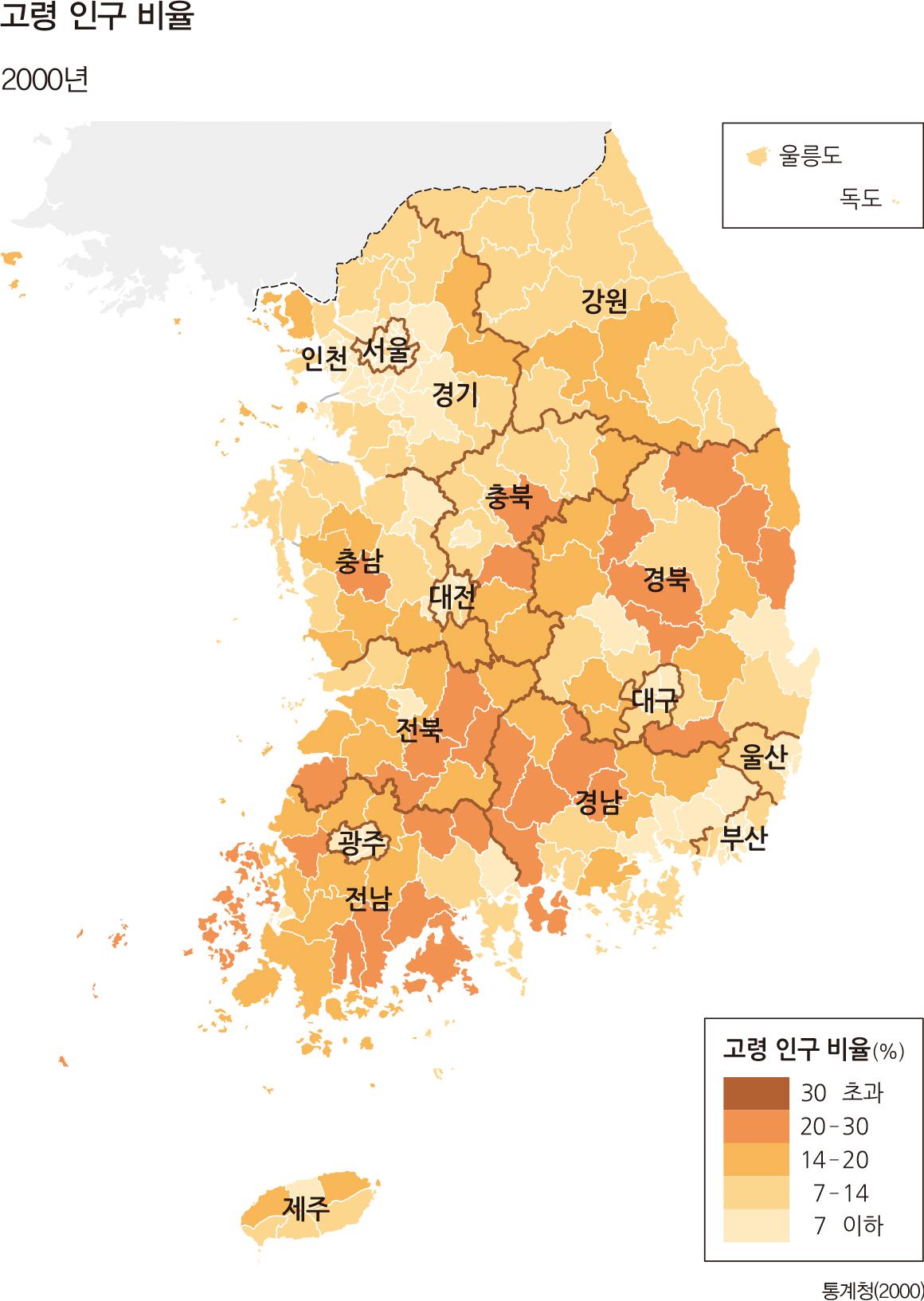 고령 인구 비율 2000년