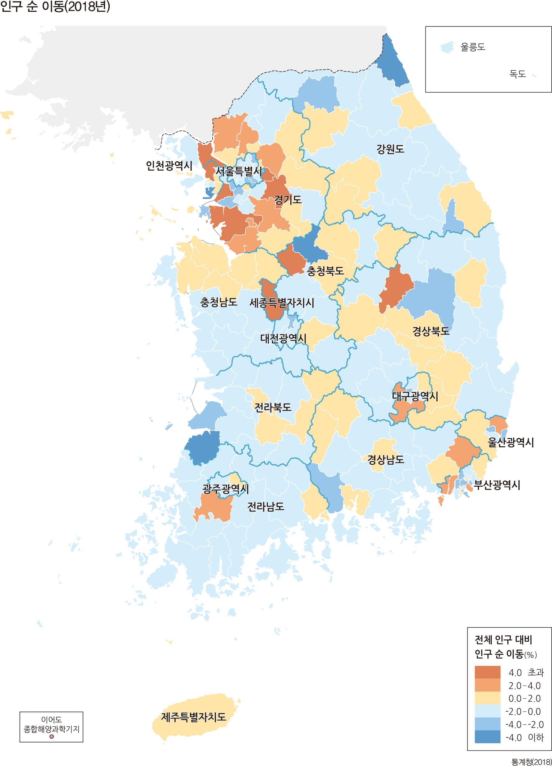 인구 순 이동(2018년)