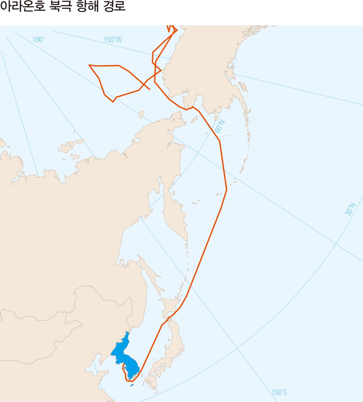 아라온호 북극 항해 경로