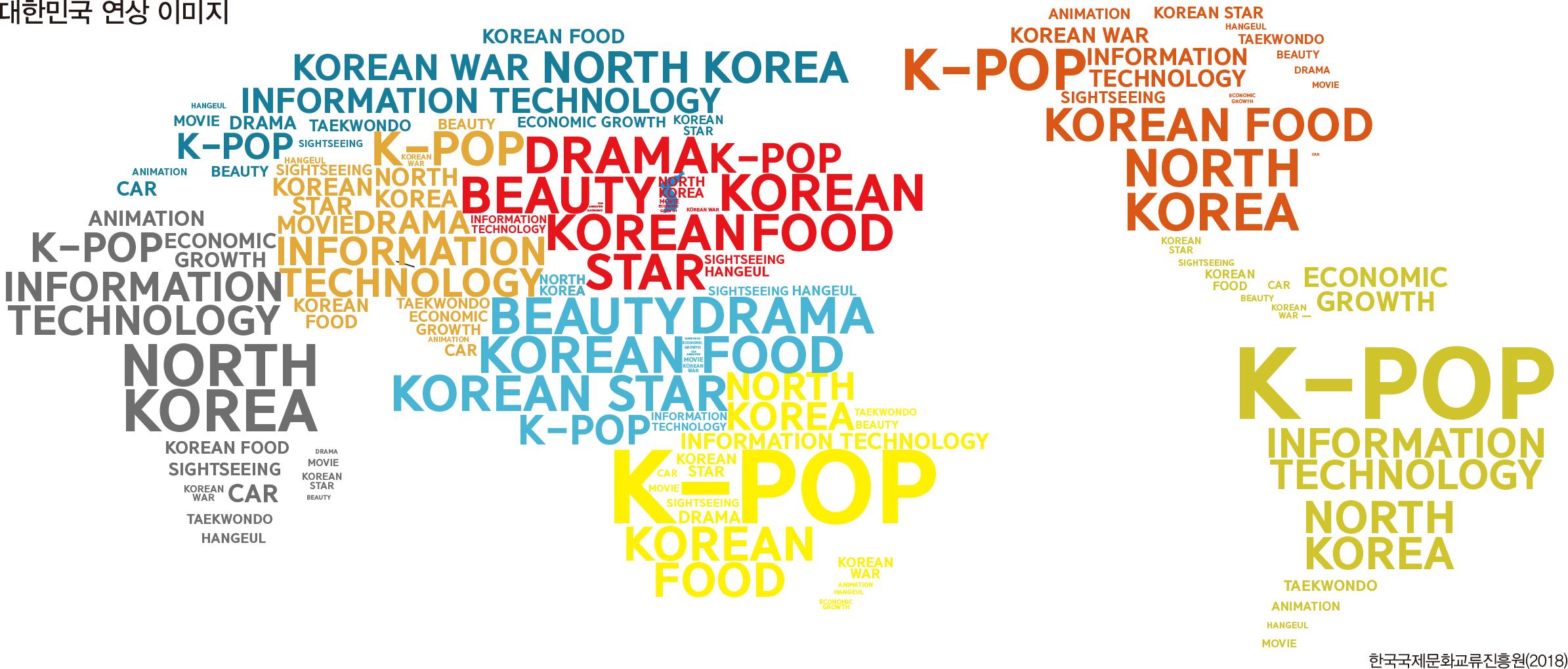 대한민국 연상 이미지