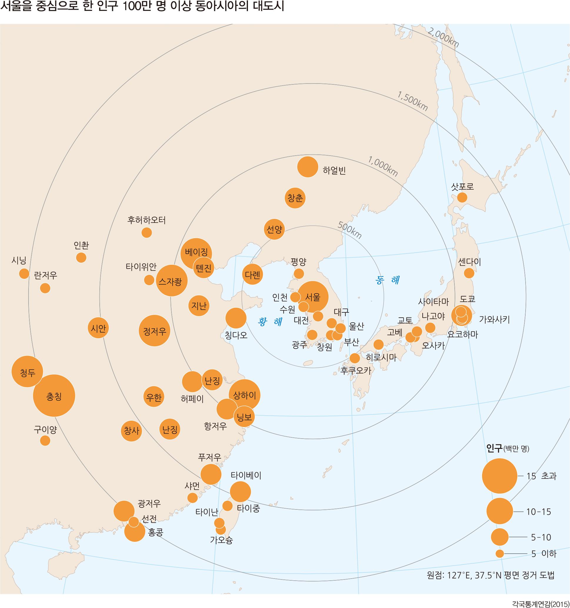 서울을 중심으로 한 인구 100만 명 이상 동아시아의 대도시