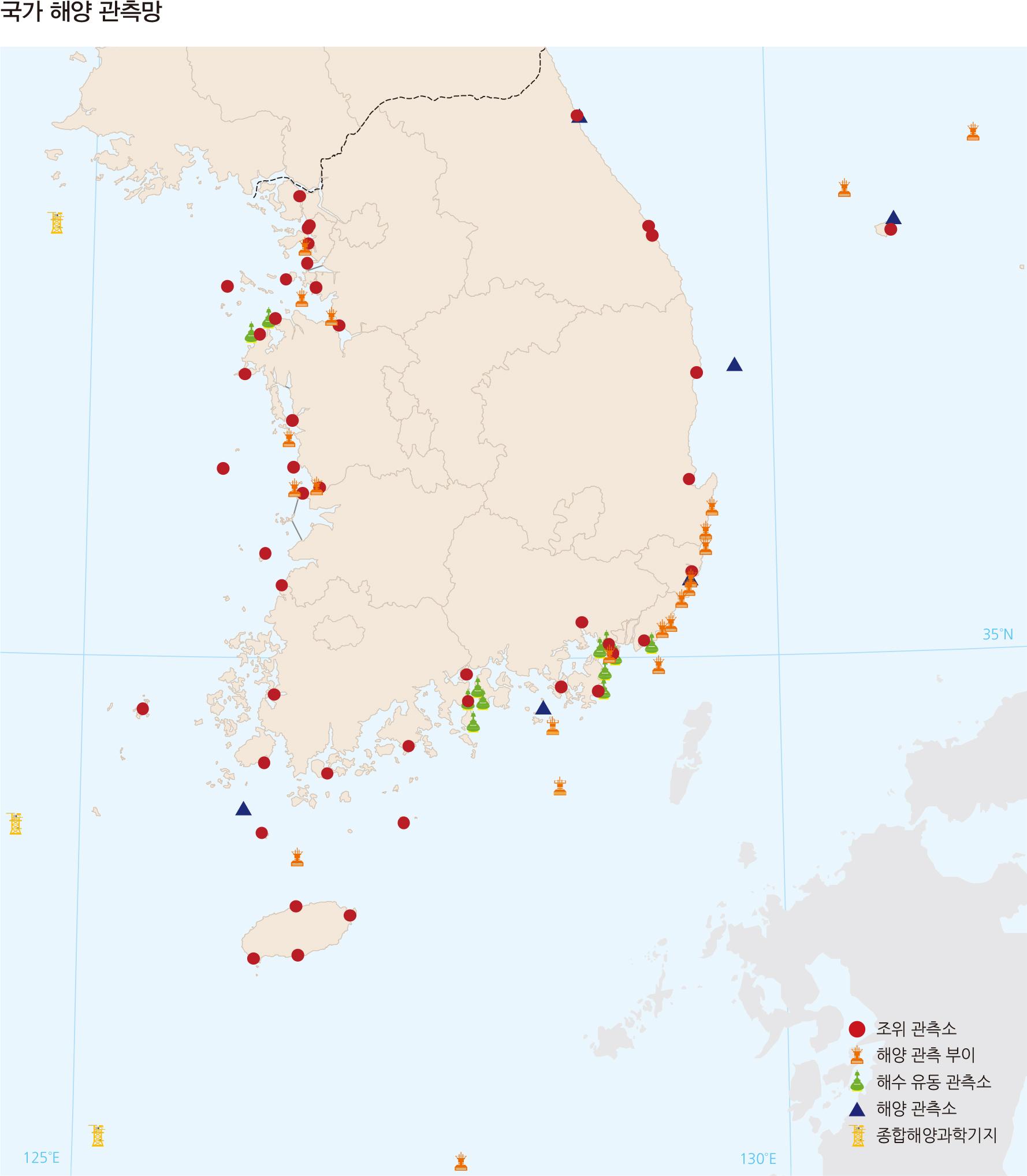 국가 해양 관측망