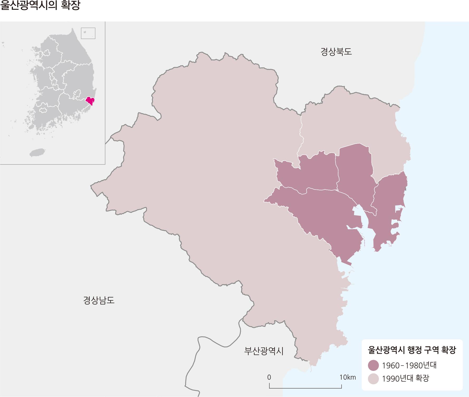울산광역시의 확장