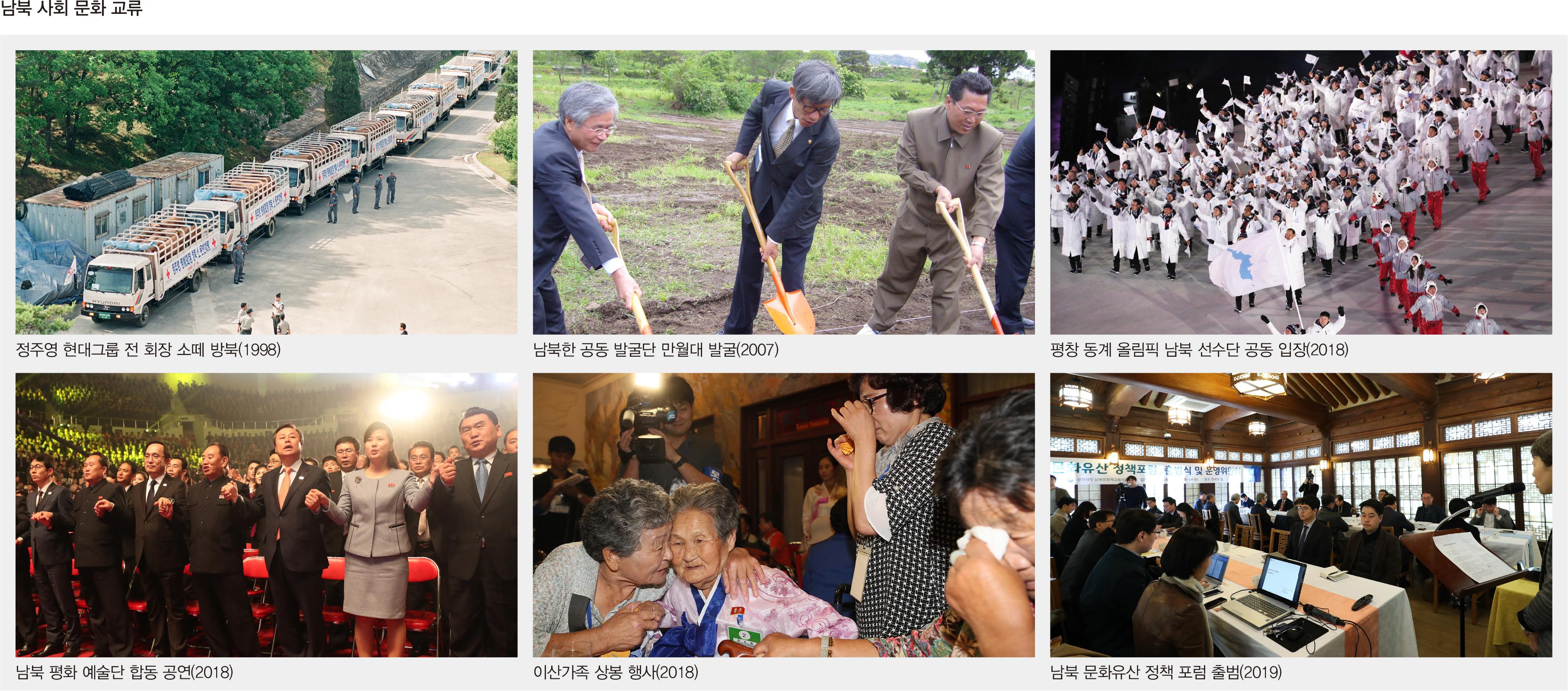 남북 사회 문화 교류