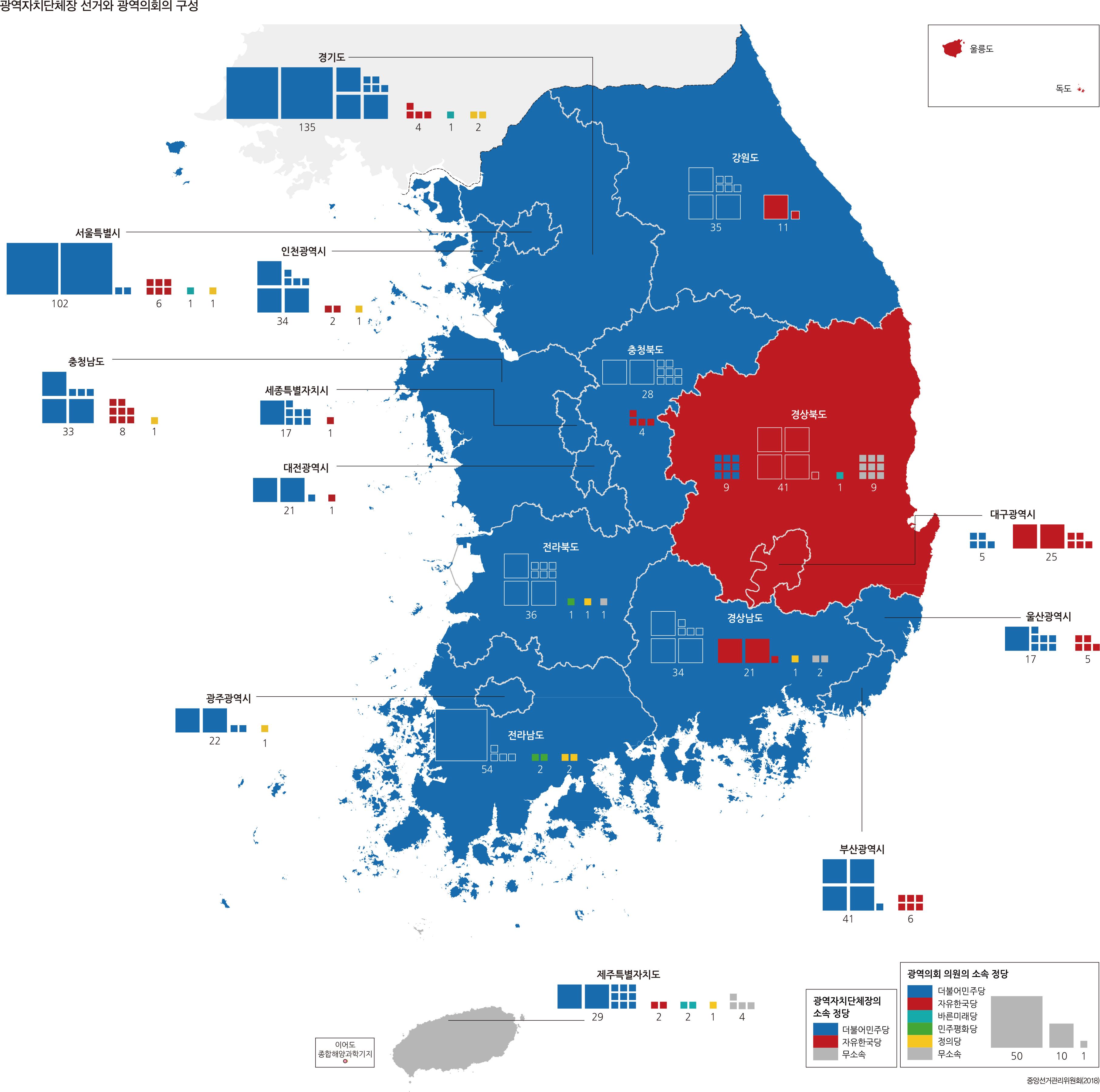 광역자치단체장 선거와 광역의회의 구성