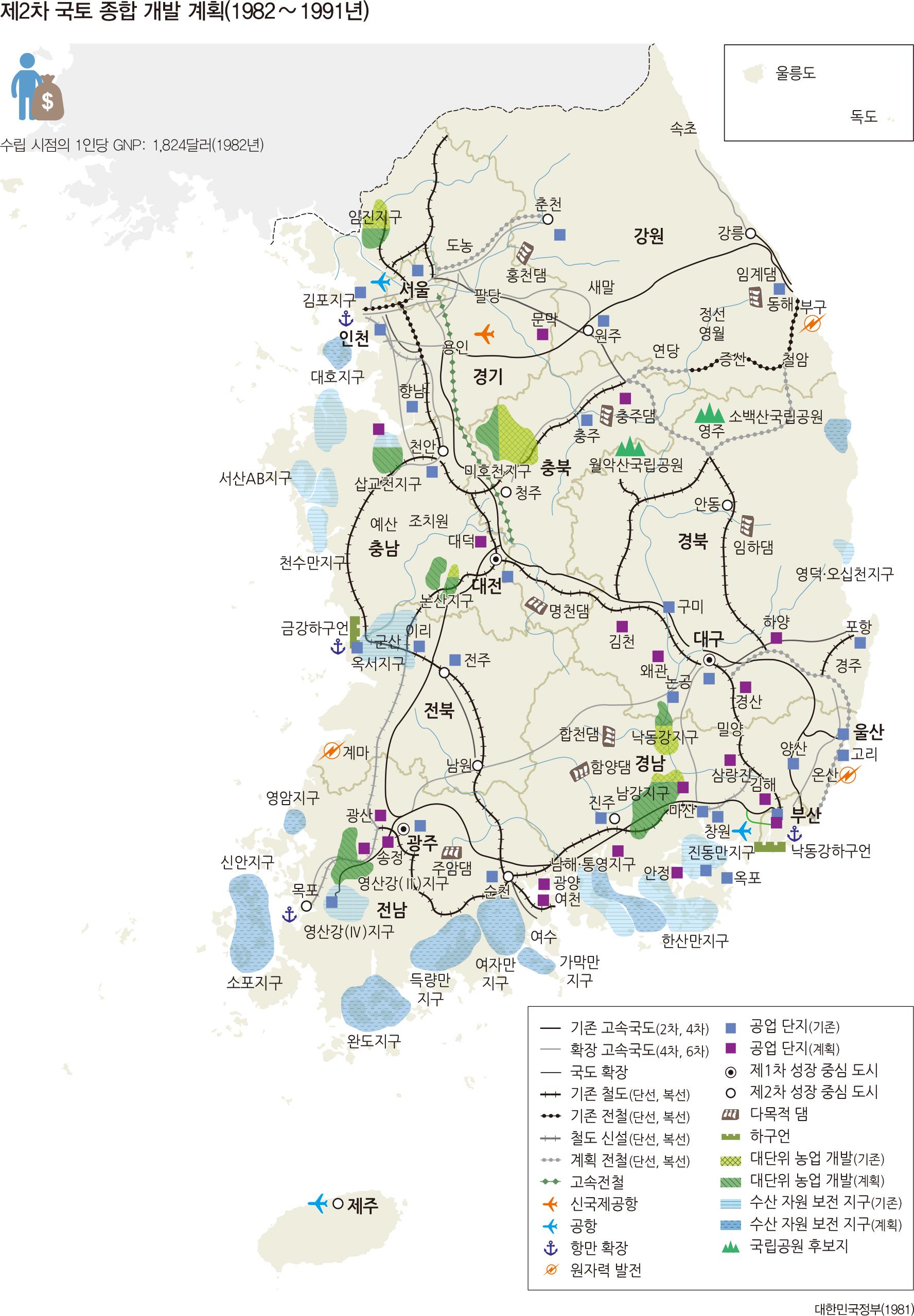 제2차 국토 종합 개발 계획(1982~1991년)