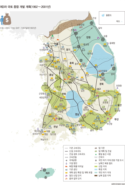 제3차 국토 종합 개발 계획(1992~2001년)