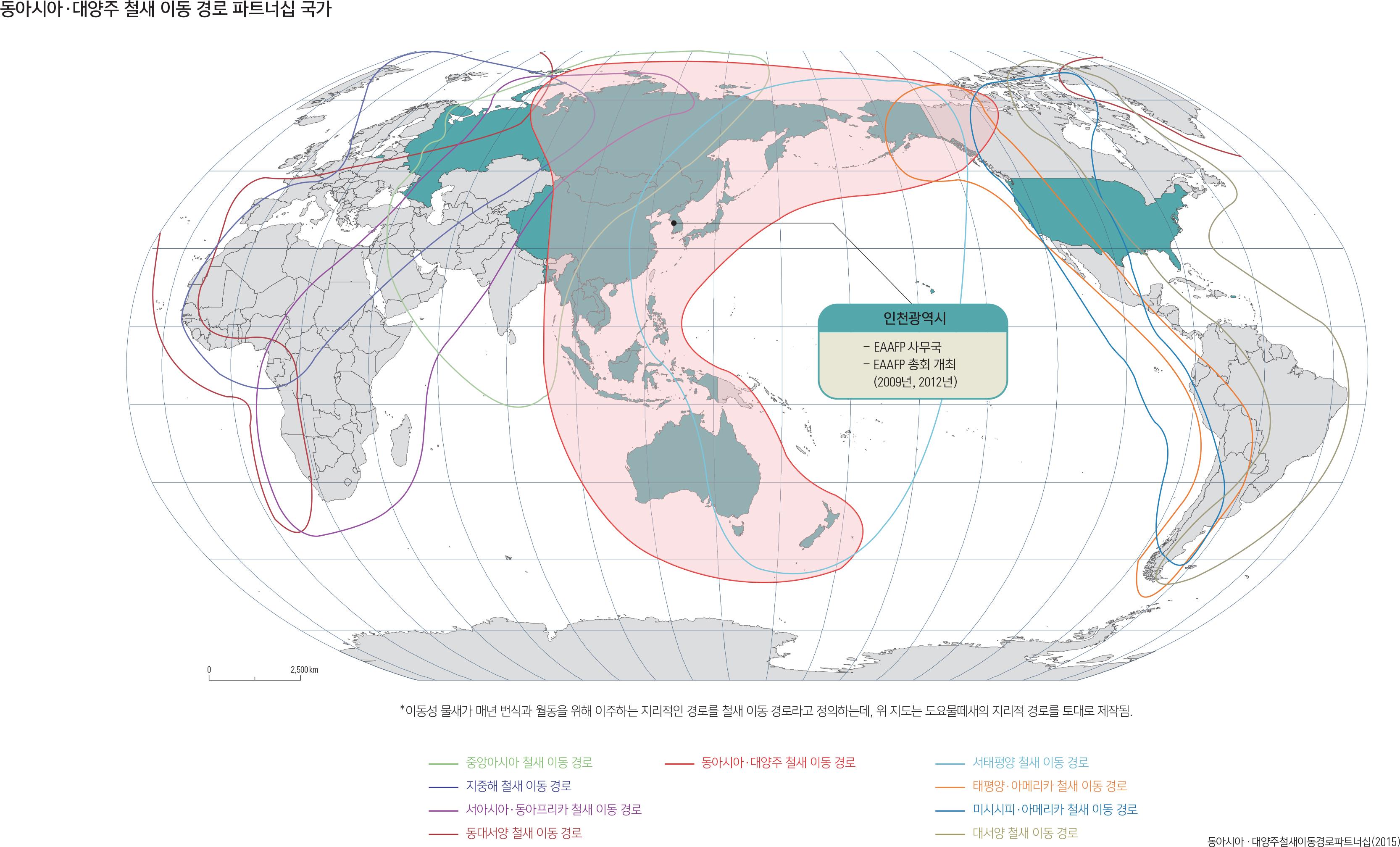 동아시아·대양주 철새 이동 경로 파트너십 국가