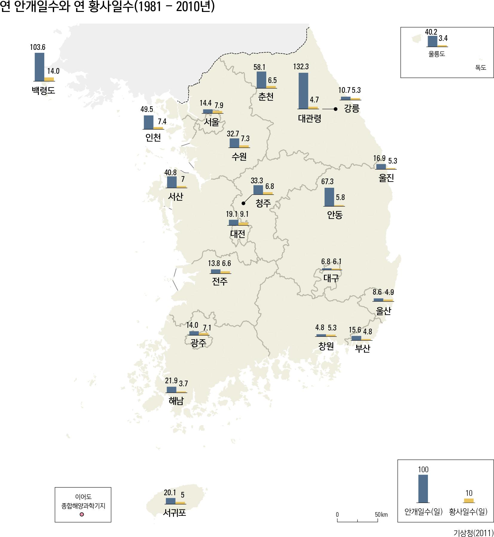 연 안개일수와 연 황사일수(1981 - 2010년)