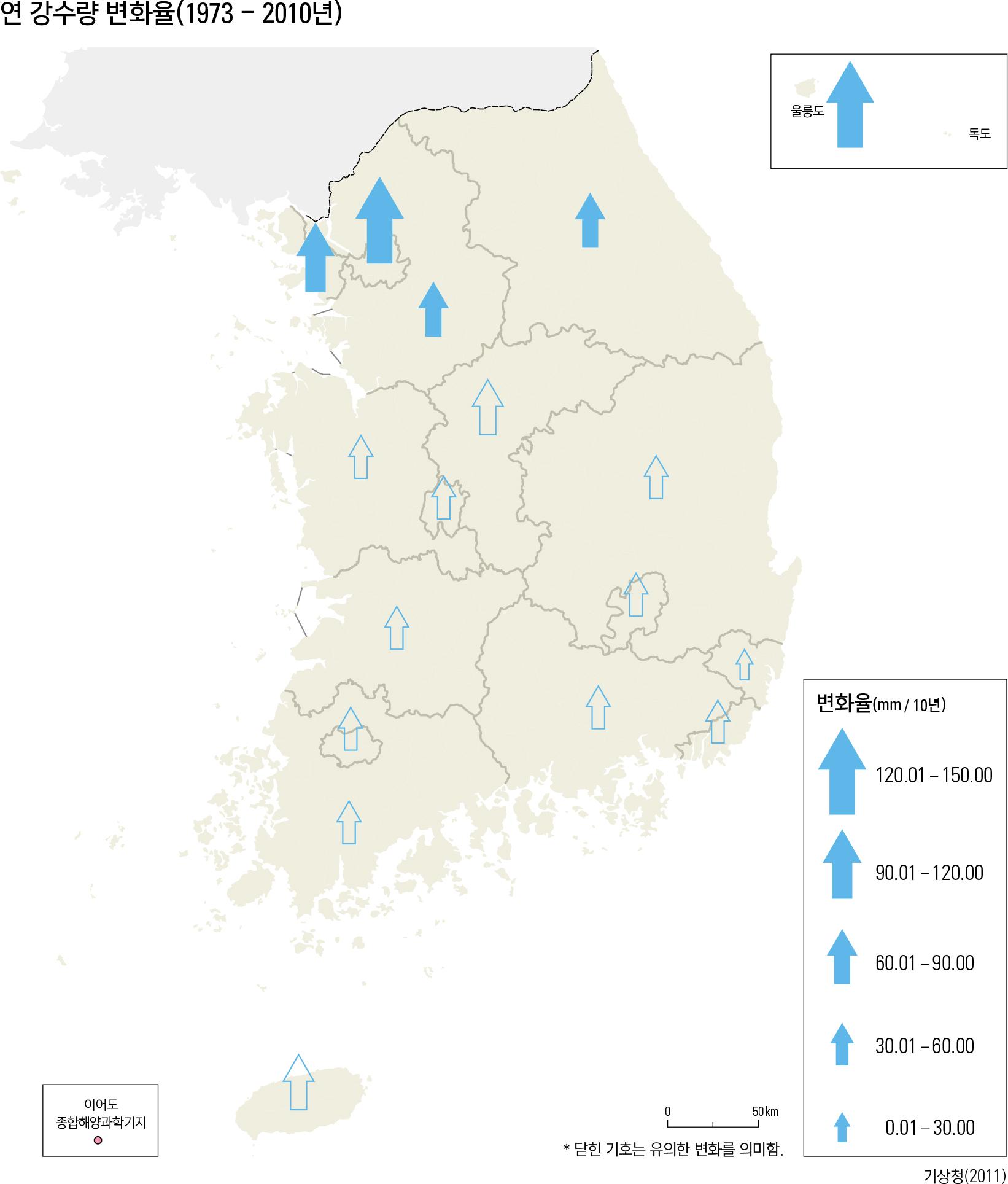 연 강수량 변화(1973 - 2010년)