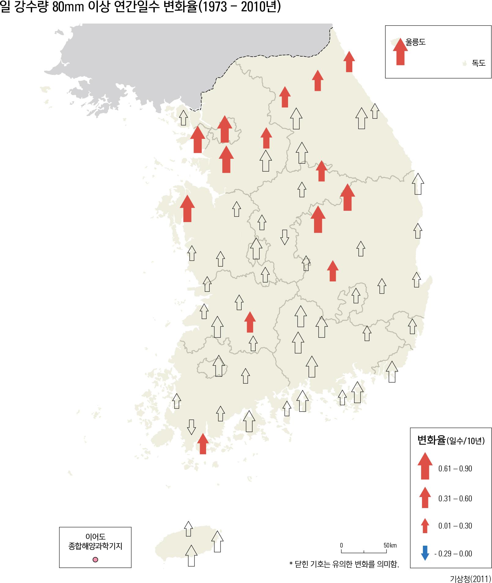 일 강수량 80mm 이상 연간일수 변화율(1973 - 2010년)