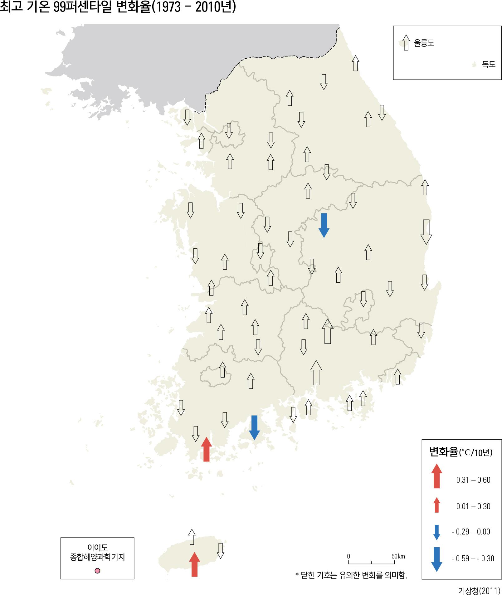 최고 기온 99퍼센타일 변화율(1973 - 2010년)