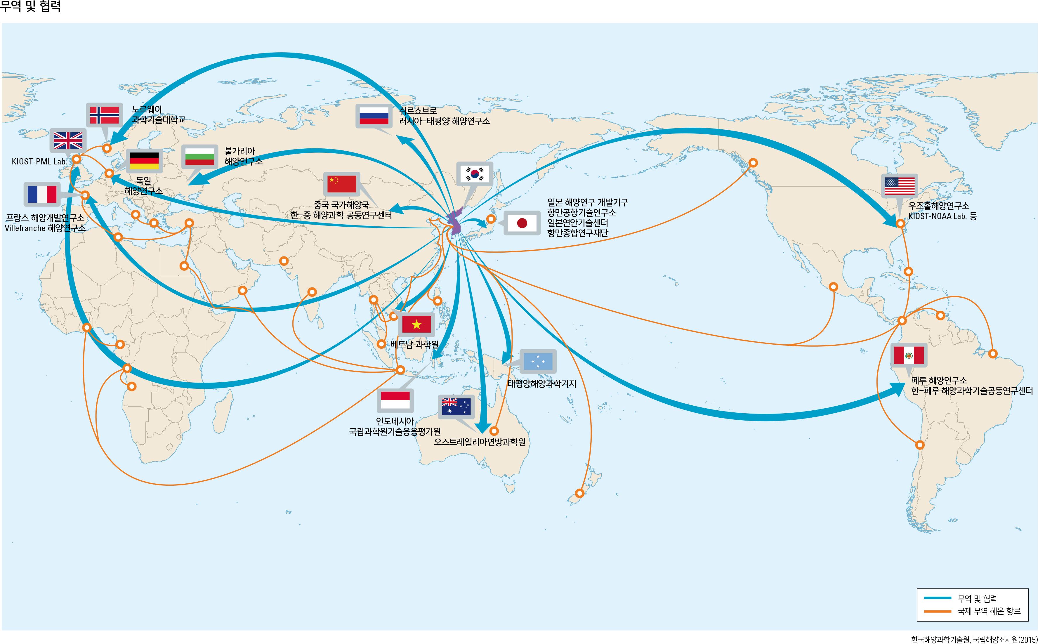 무역 및 협력