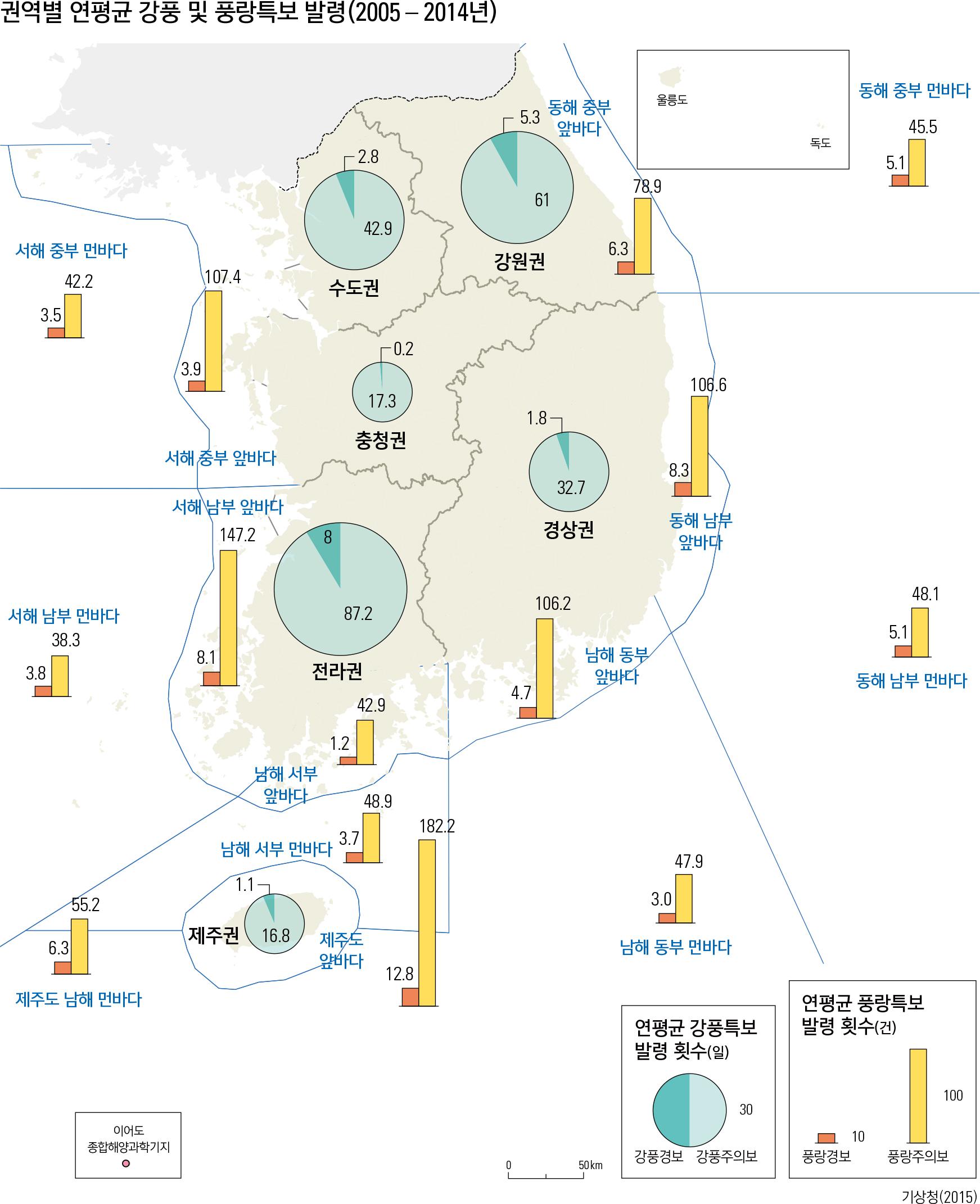 권역별 연평균 강풍 및 풍랑특보 발령(2005-2014년)