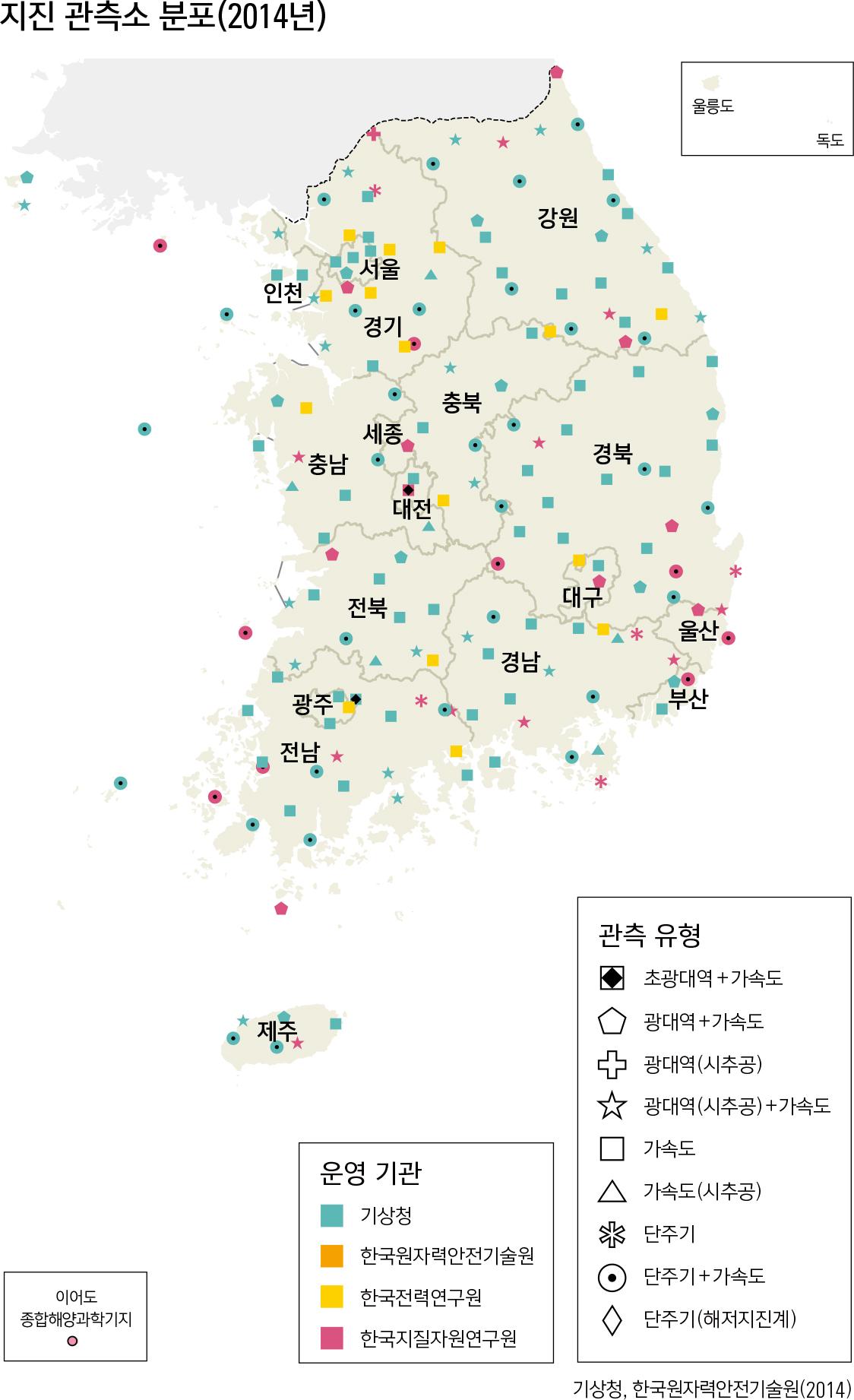 지진 관측소 분포(2014)