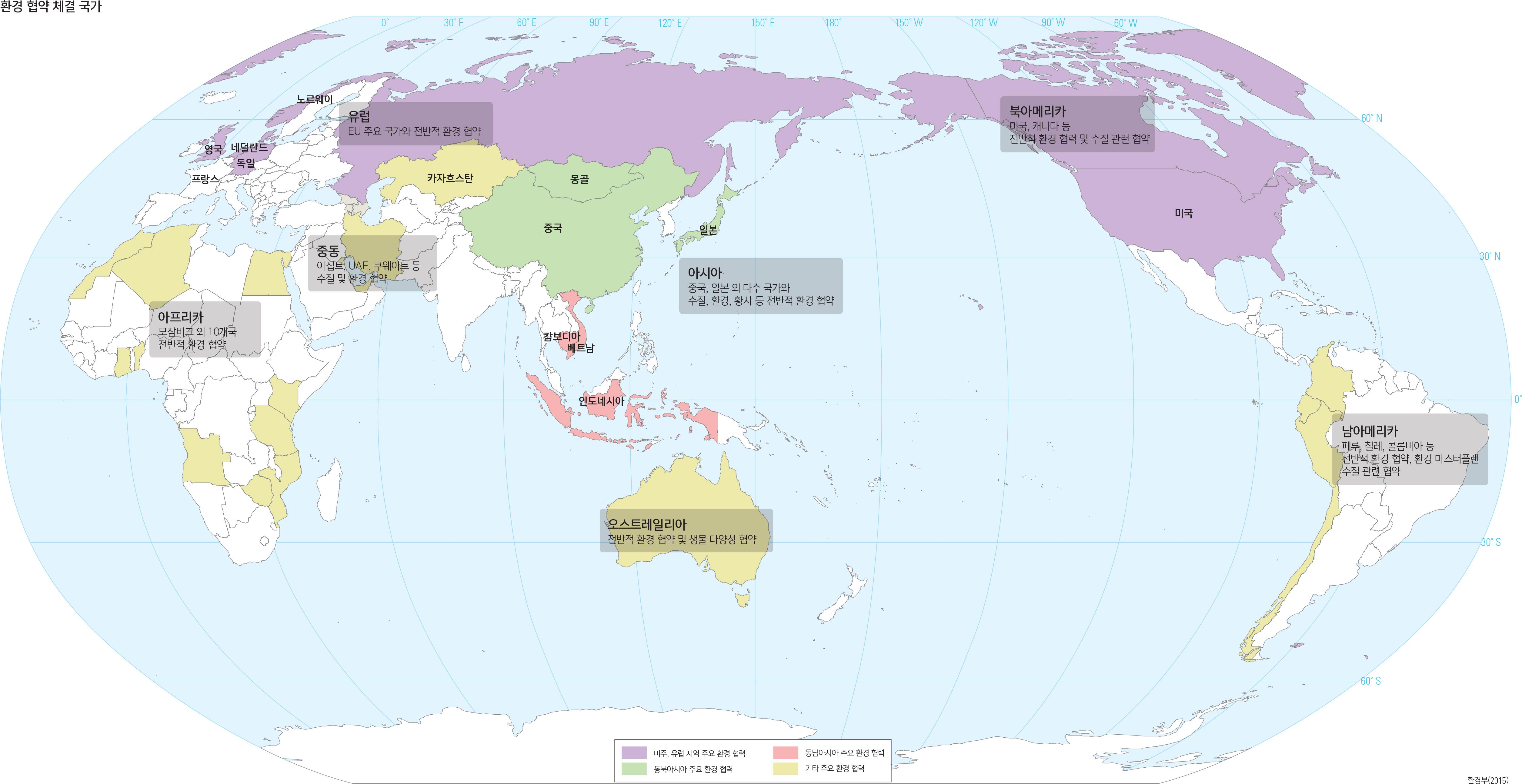 환경 협약 체결 국가