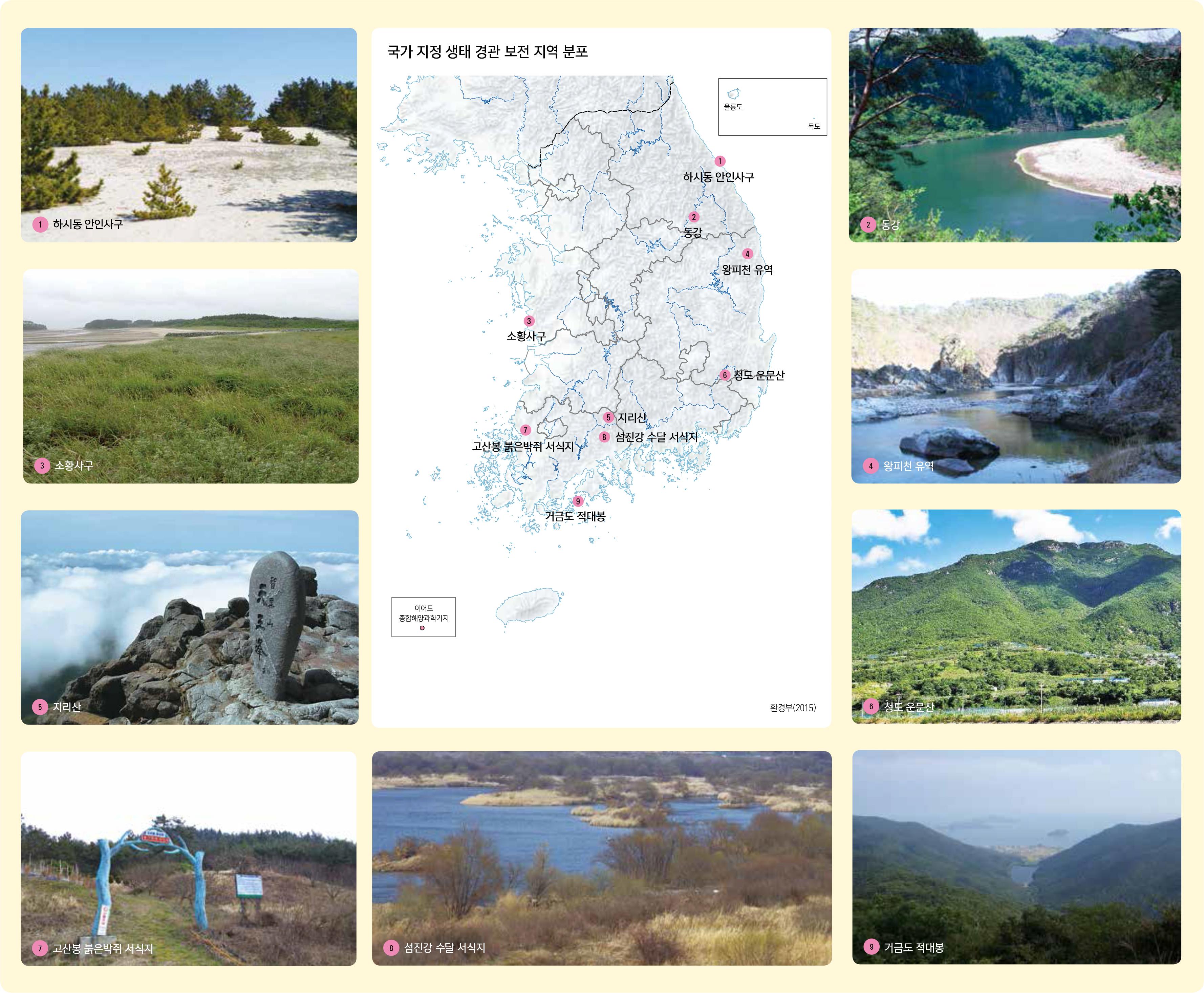 국가 지정 생태 경관 보전 지역 분포