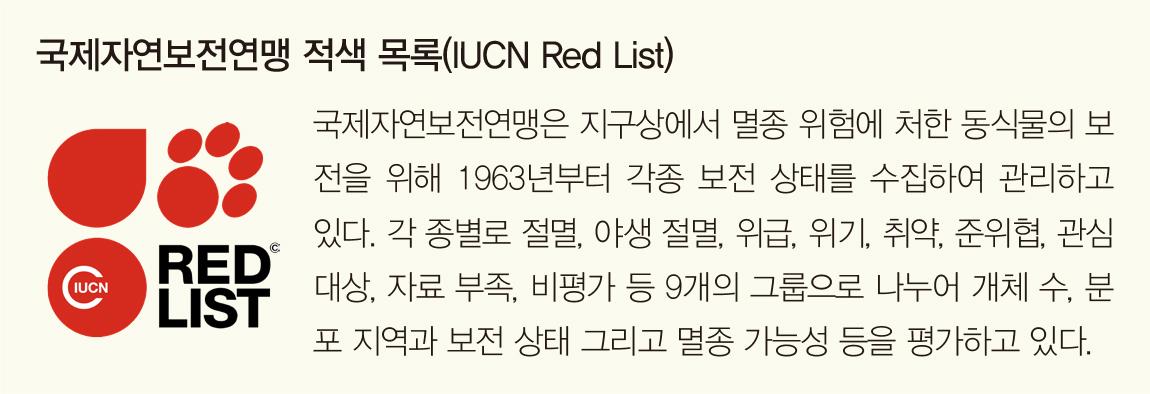국제자연보전연맹 적색 목록(IUCN Red List)