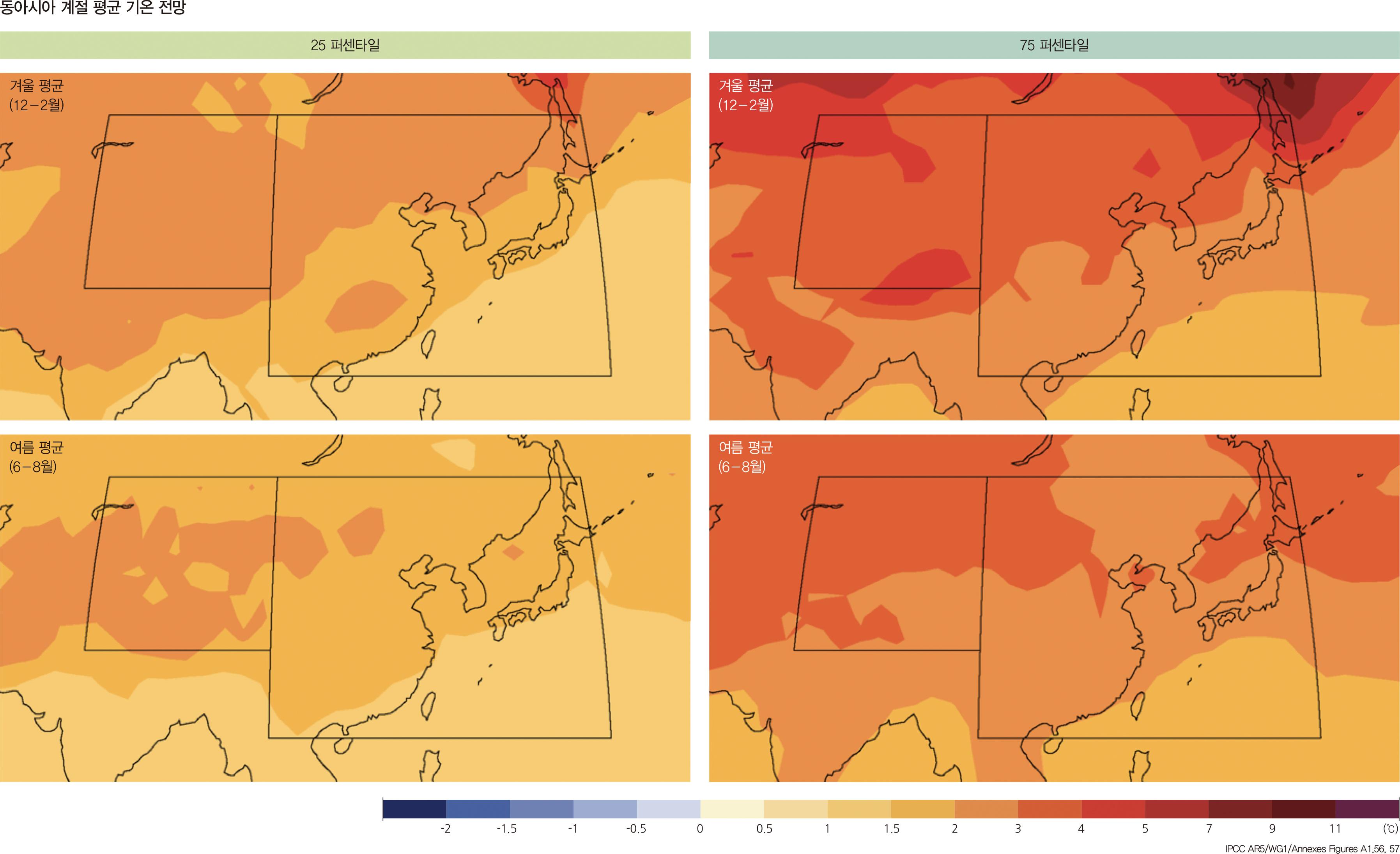 동아시아계절평균기온전망