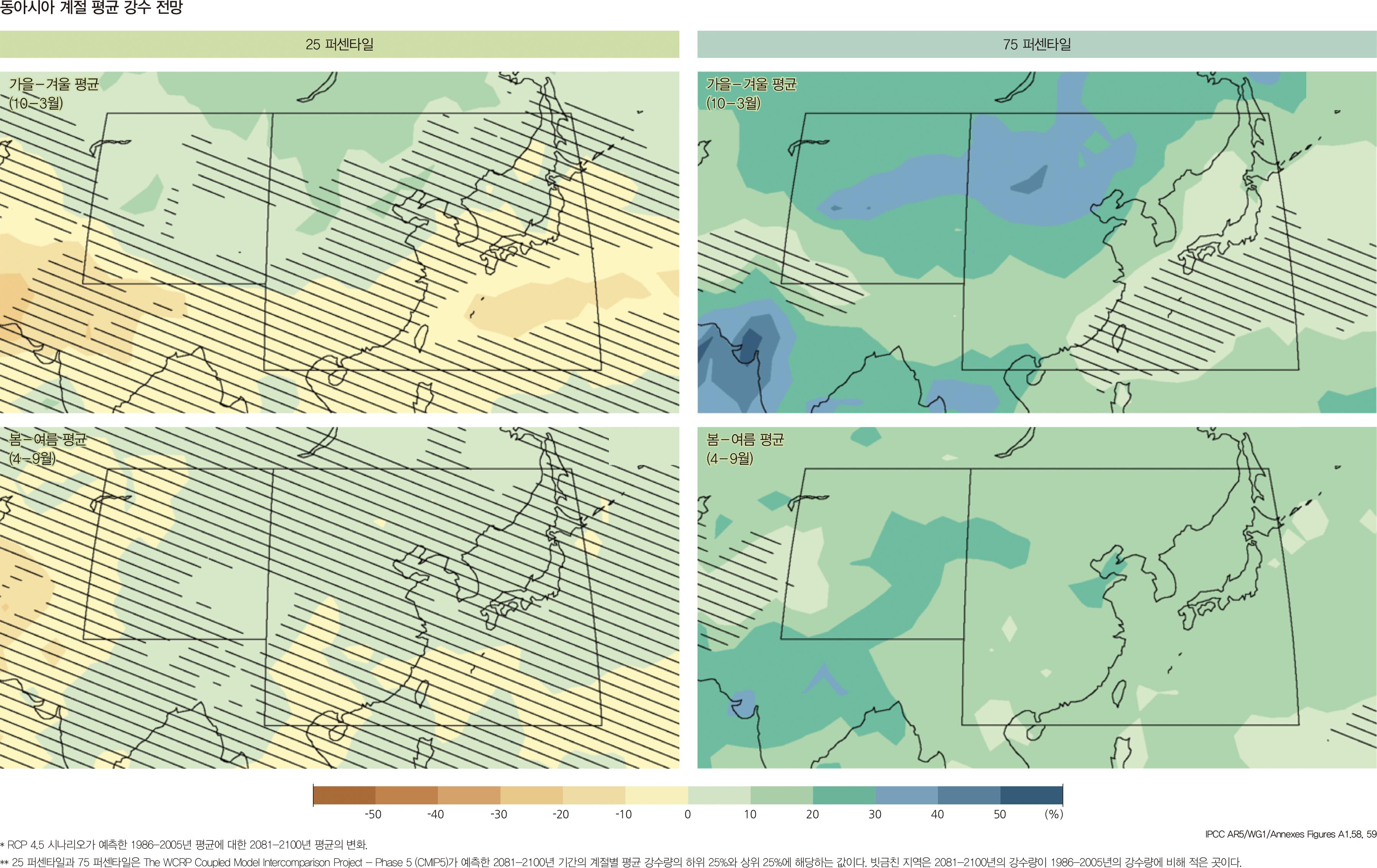 동아시아 계절 평균 강수 전망