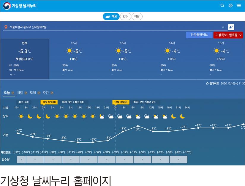 기상청 날씨누리 홈페이지