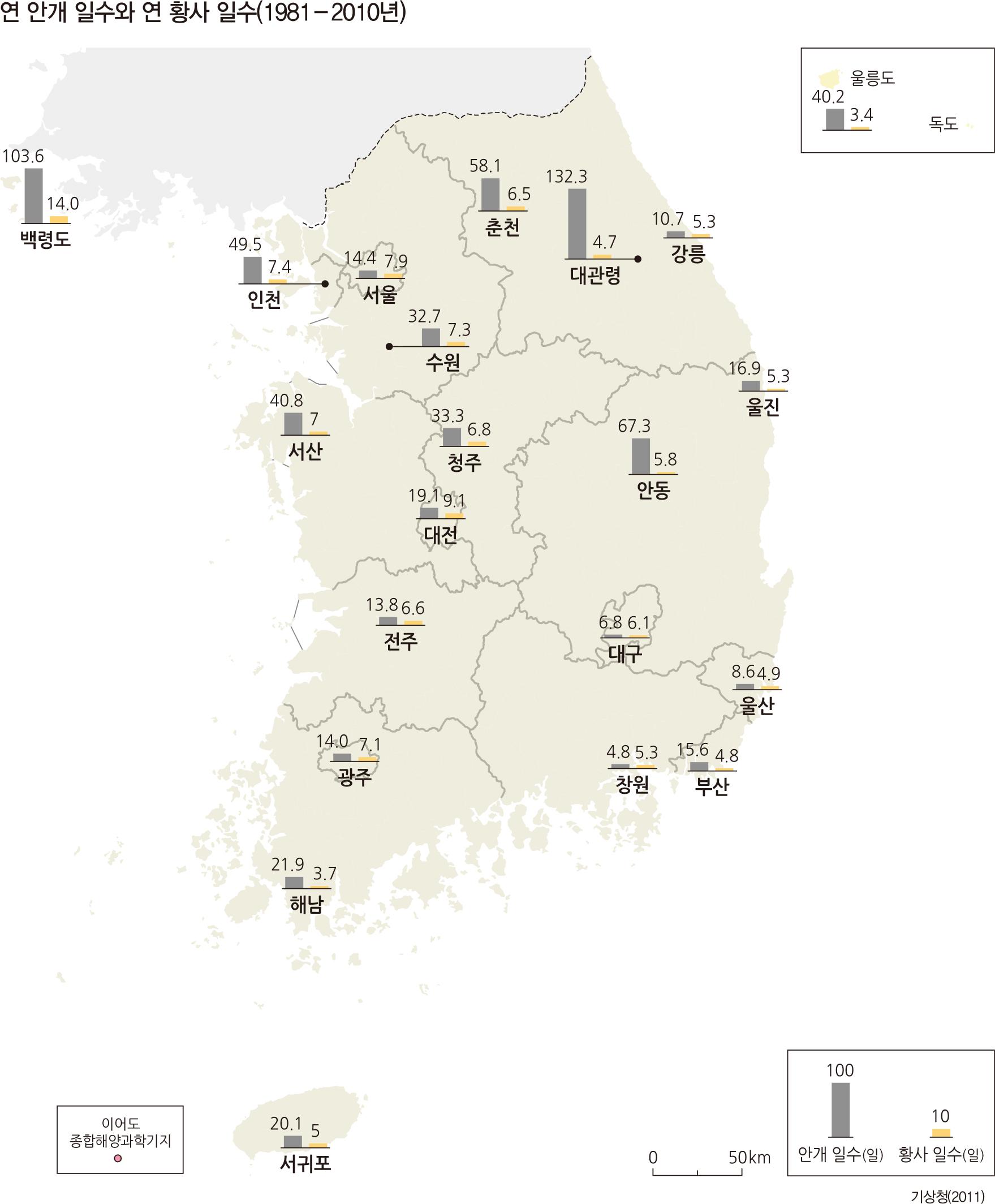 연 안개 일수와 연 황사 일수(1981-2010년)