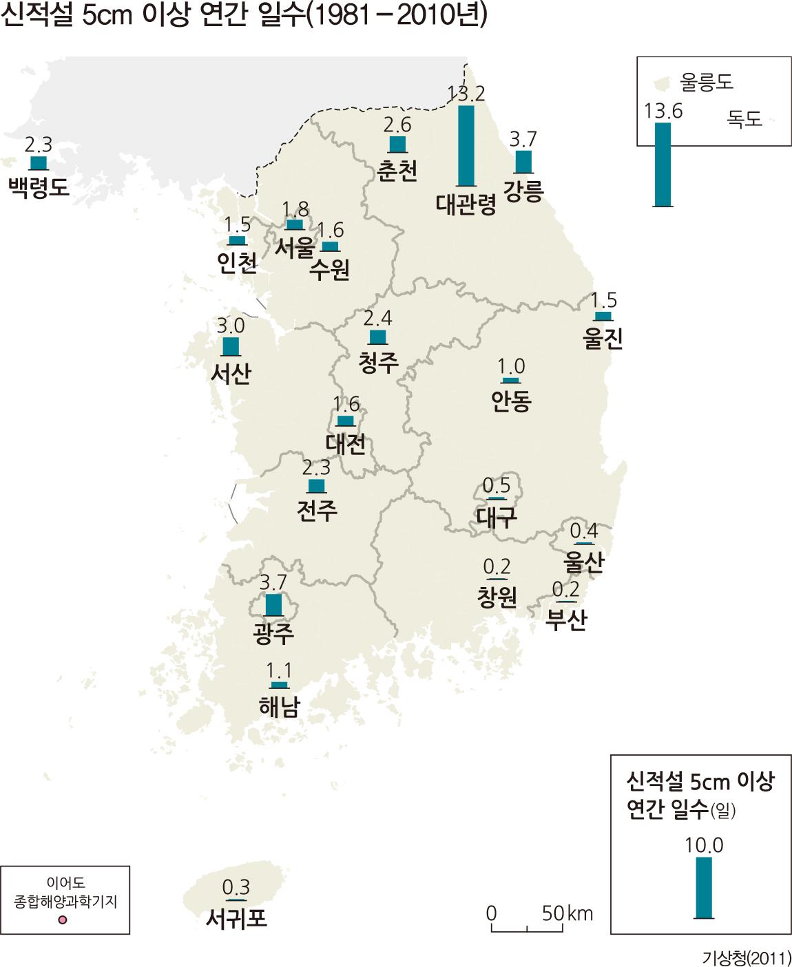 신적설 5cm 이상 연간 일수(1981-2010년)