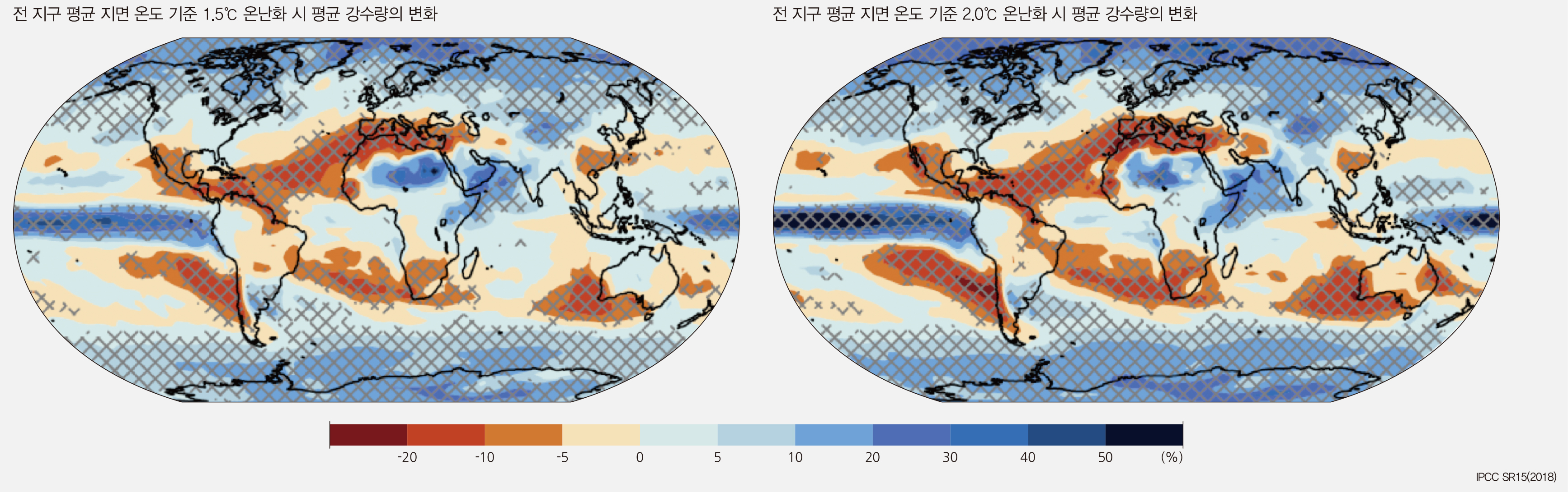 전 지구 기온 및 강수 미래 전망