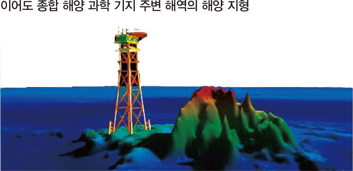 이어도 종합 해양 과학 기지 주변 해역의 해양 지형