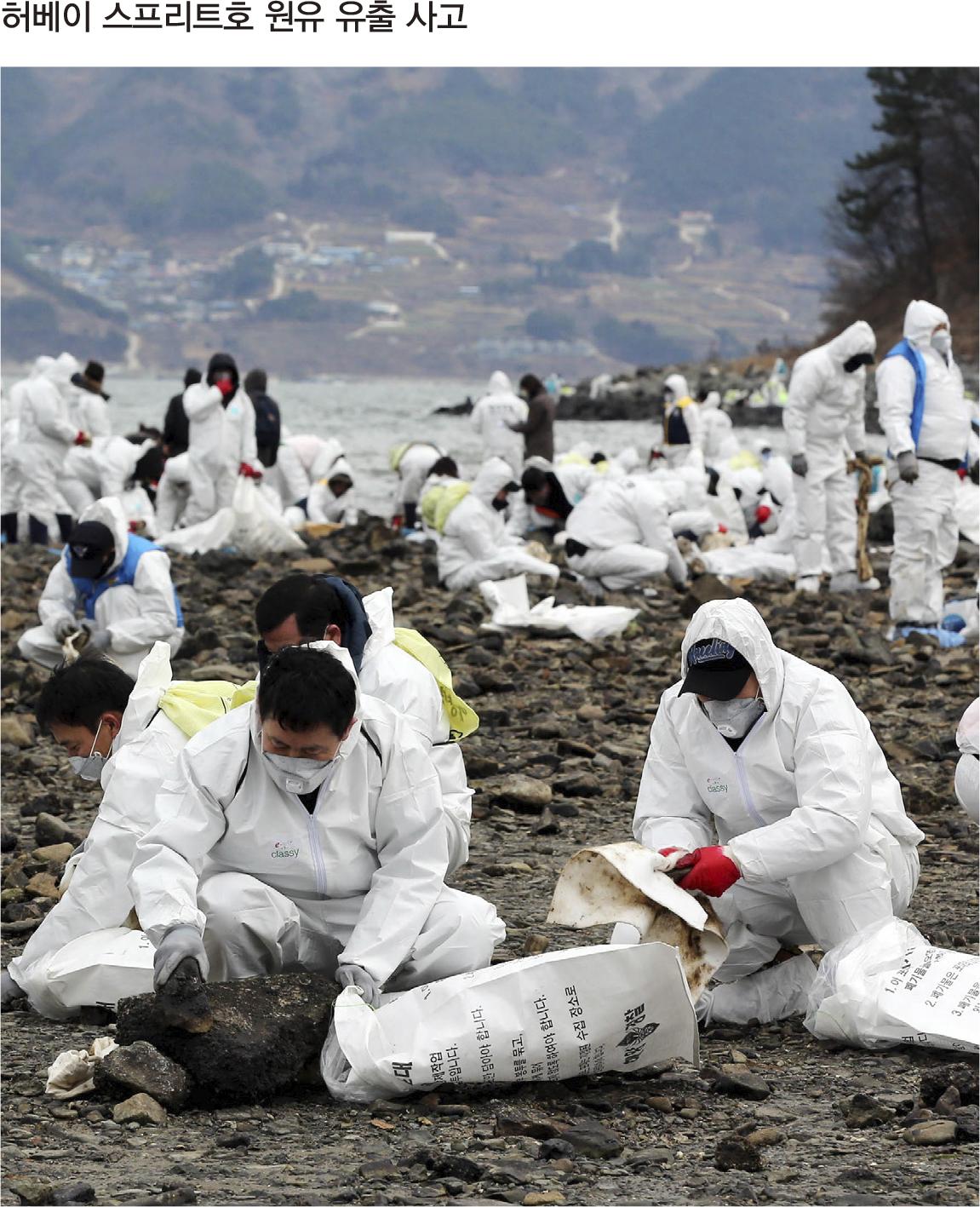 허베이 스프리트호 원유 유출 사고