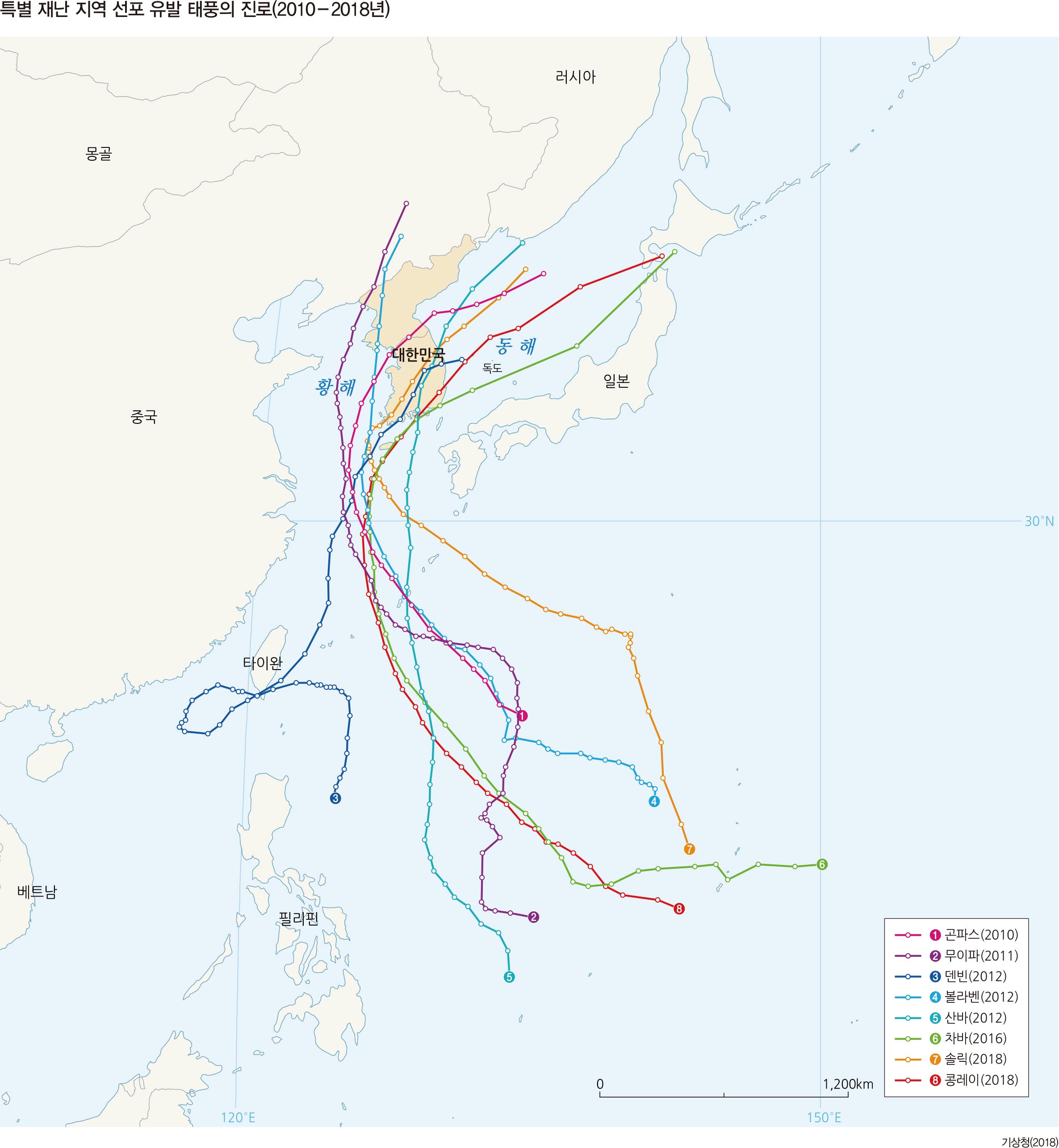 특별 재난 지역 선포 유발 태풍의 진로(2010-2018년)
