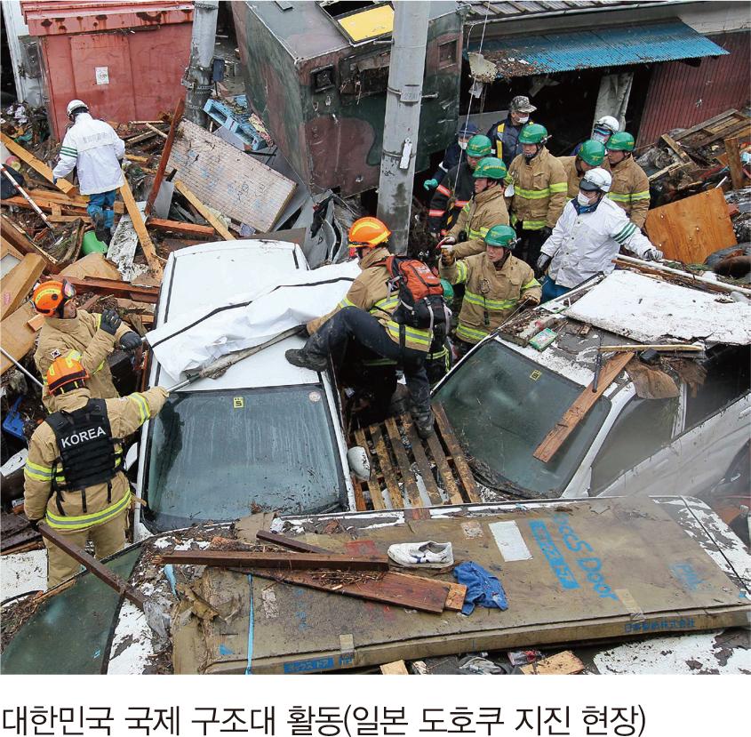 대한민국 국제 구조대 활동(일본 도호쿠 지진 현장)