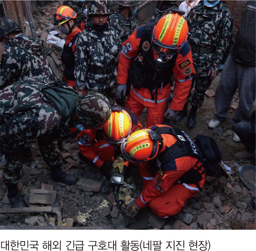 대한민국 해외 긴급 구호대 활동(네팔 지진 현장)