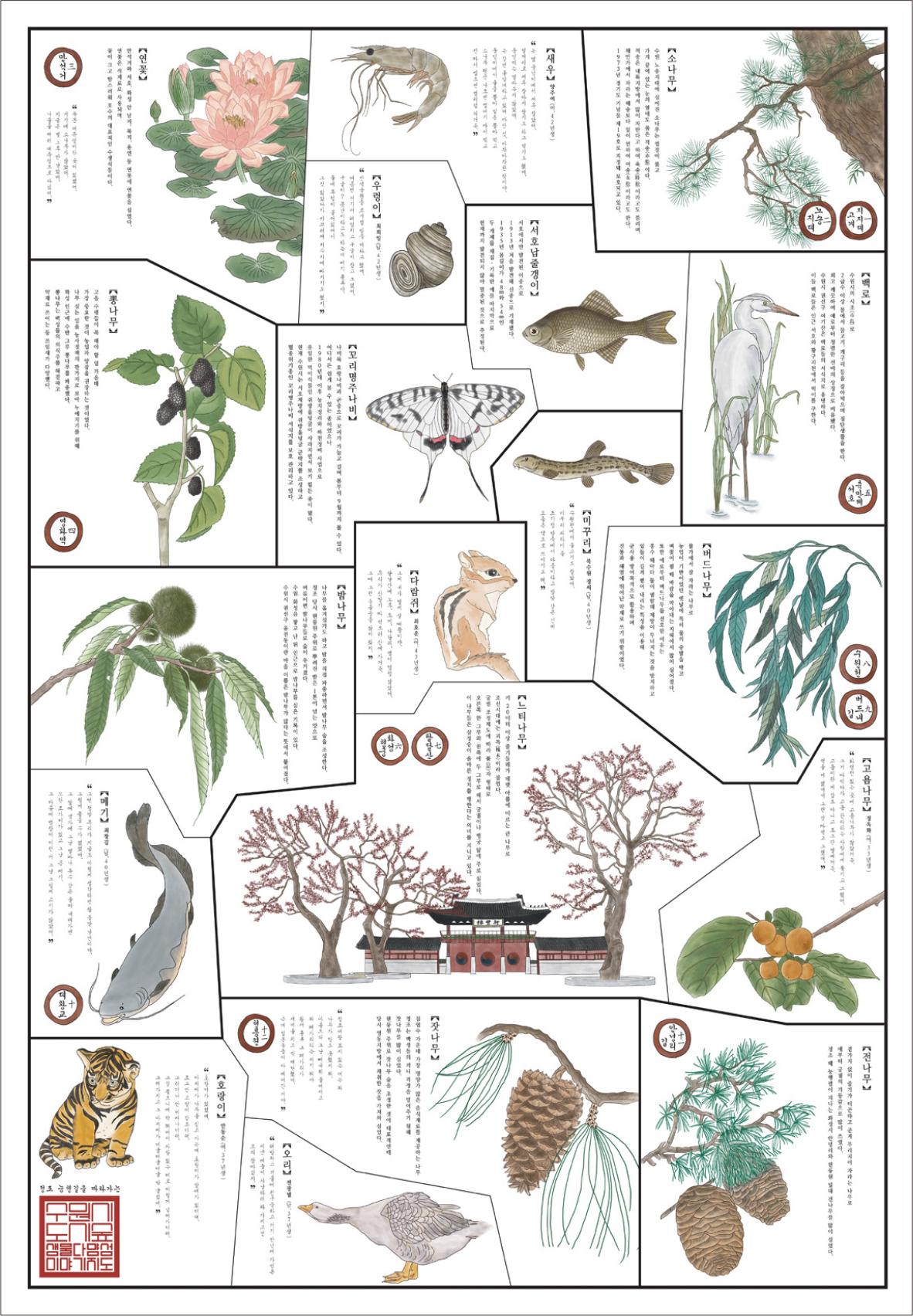 수원시 도시 숲 생물 다양성 이야기 지도(2016년)