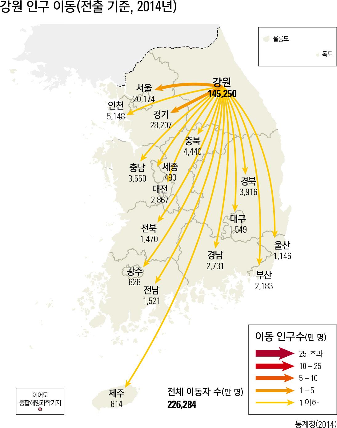 강원 인구 이동(전출 기준, 2014년)